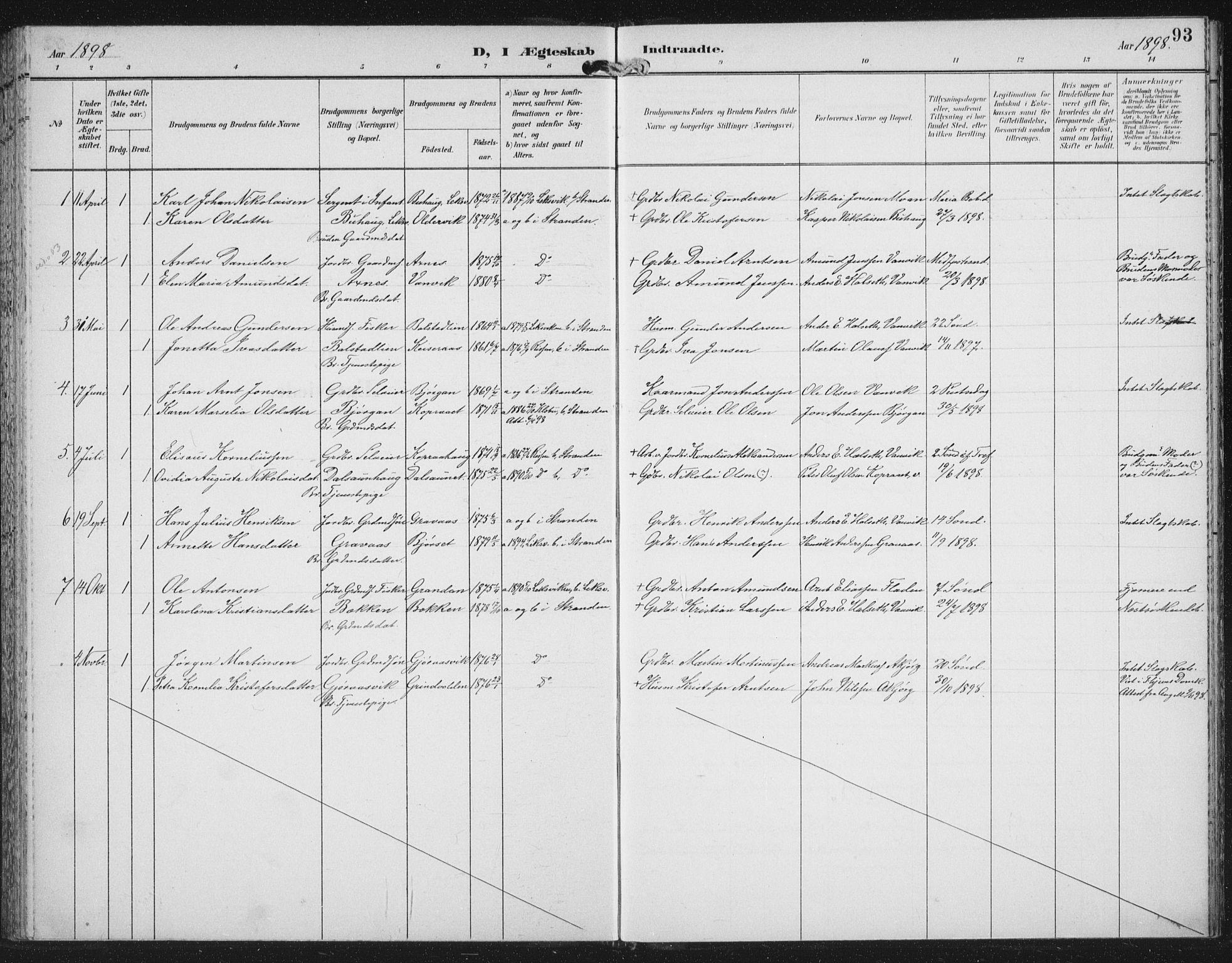 SAT, Ministerialprotokoller, klokkerbøker og fødselsregistre - Nord-Trøndelag, 702/L0024: Ministerialbok nr. 702A02, 1898-1914, s. 93