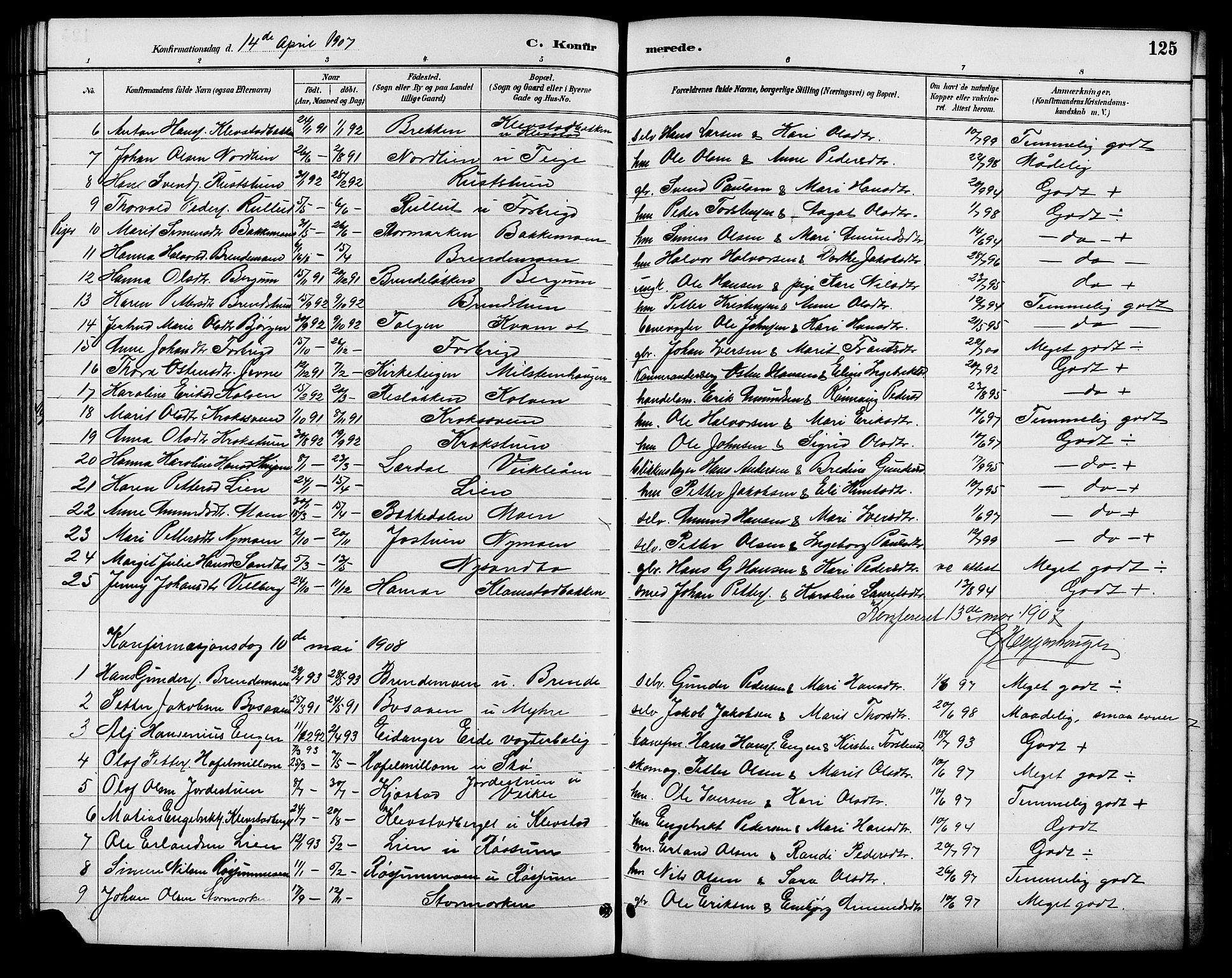 SAH, Nord-Fron prestekontor, Klokkerbok nr. 6, 1887-1914, s. 125