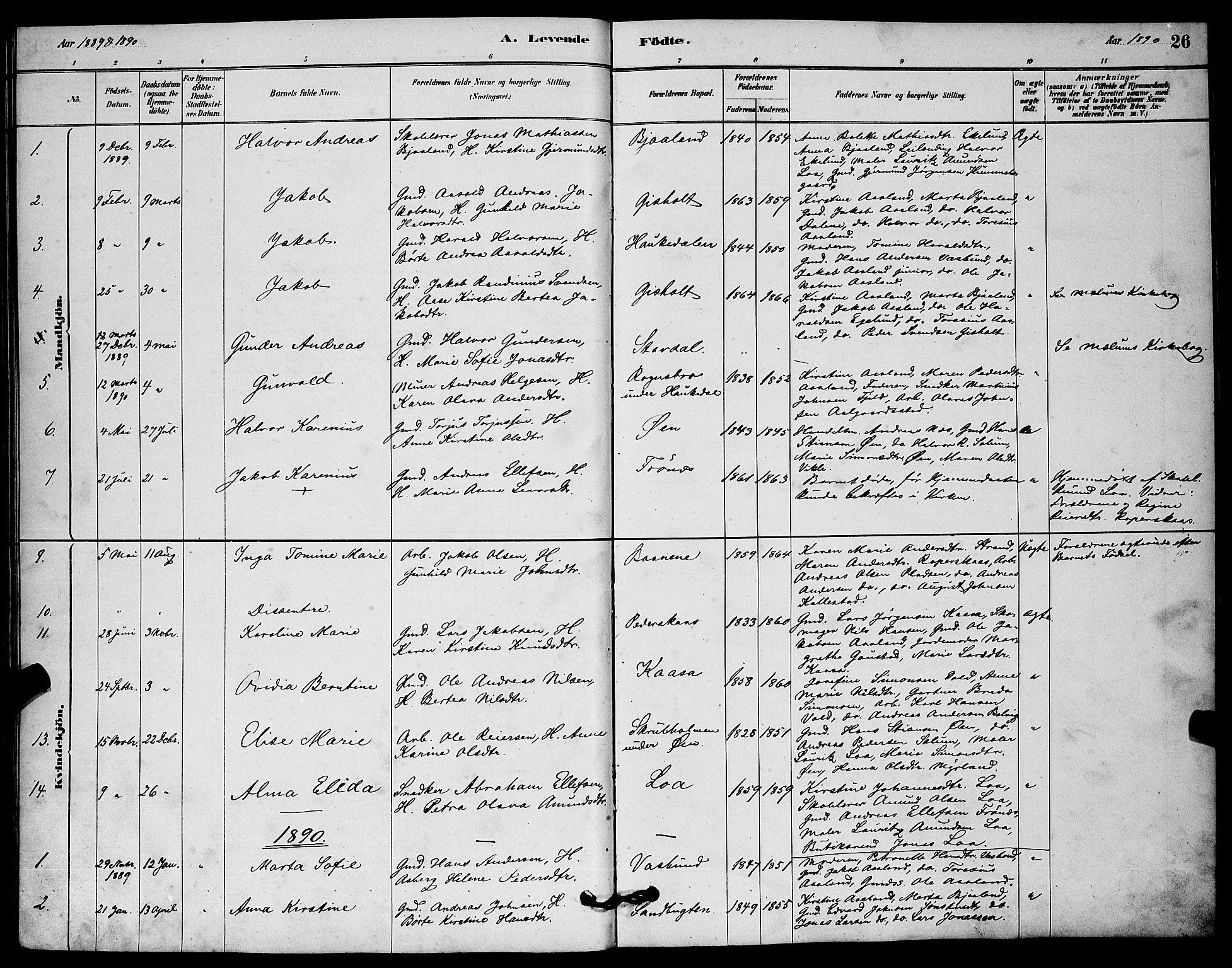 SAKO, Solum kirkebøker, G/Gc/L0001: Klokkerbok nr. III 1, 1880-1902, s. 26