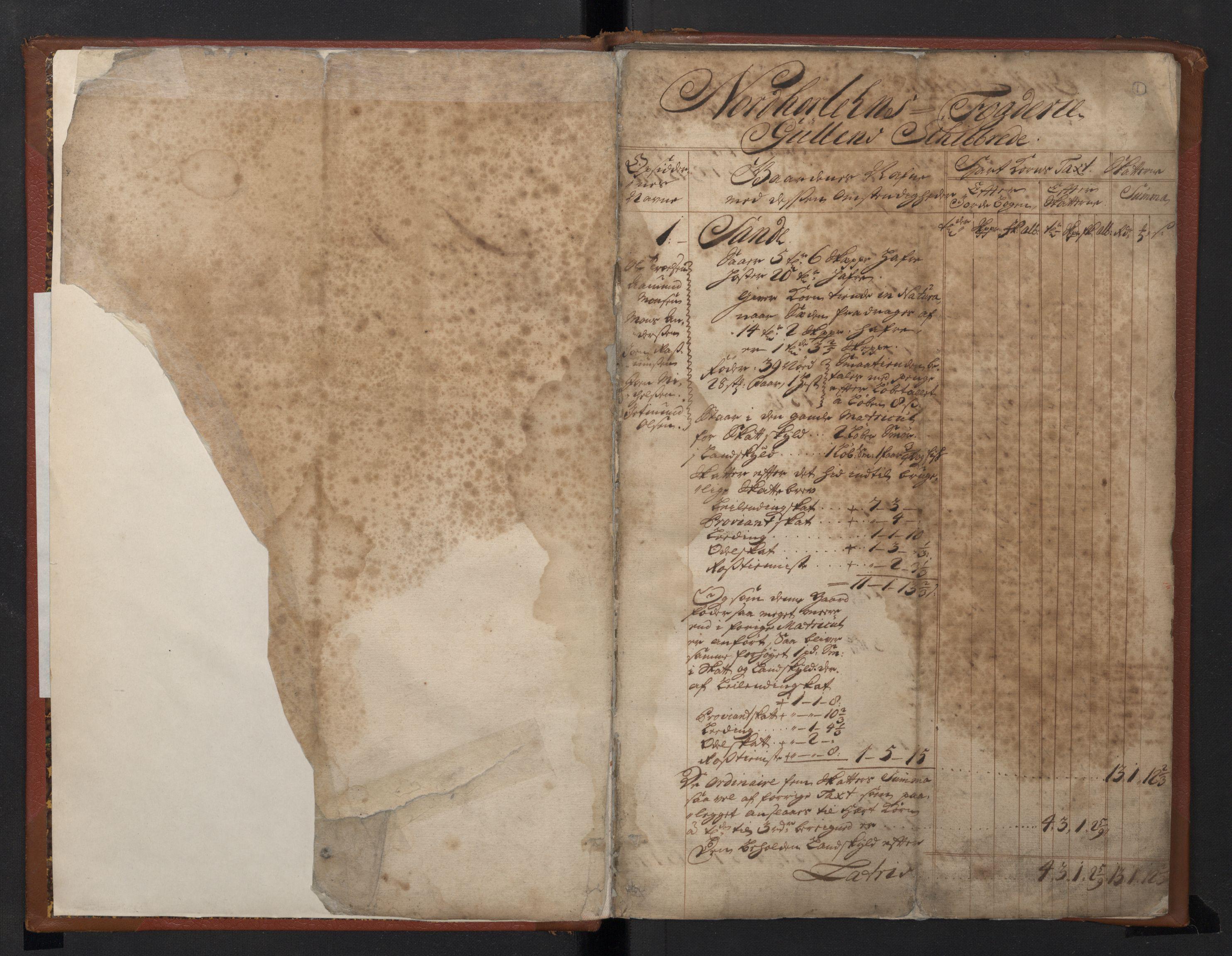RA, Rentekammeret inntil 1814, Realistisk ordnet avdeling, N/Nb/Nbf/L0138: Gulen skipreide, prøvematrikkel, 1721, s. 1a