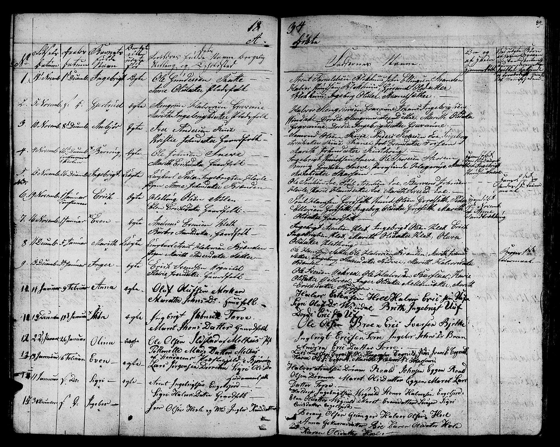 SAT, Ministerialprotokoller, klokkerbøker og fødselsregistre - Sør-Trøndelag, 678/L0897: Ministerialbok nr. 678A06-07, 1821-1847, s. 89