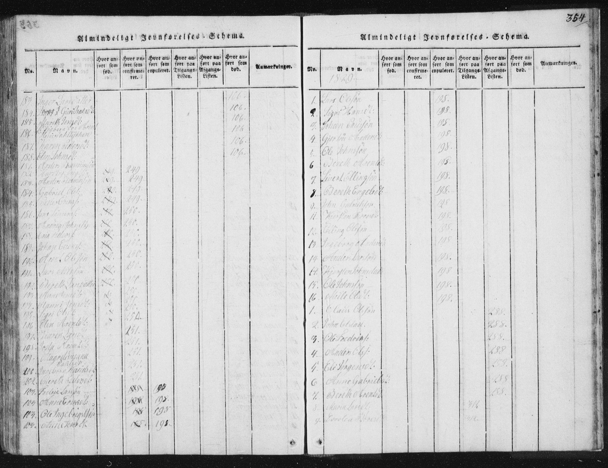 SAT, Ministerialprotokoller, klokkerbøker og fødselsregistre - Sør-Trøndelag, 665/L0770: Ministerialbok nr. 665A05, 1817-1829, s. 354