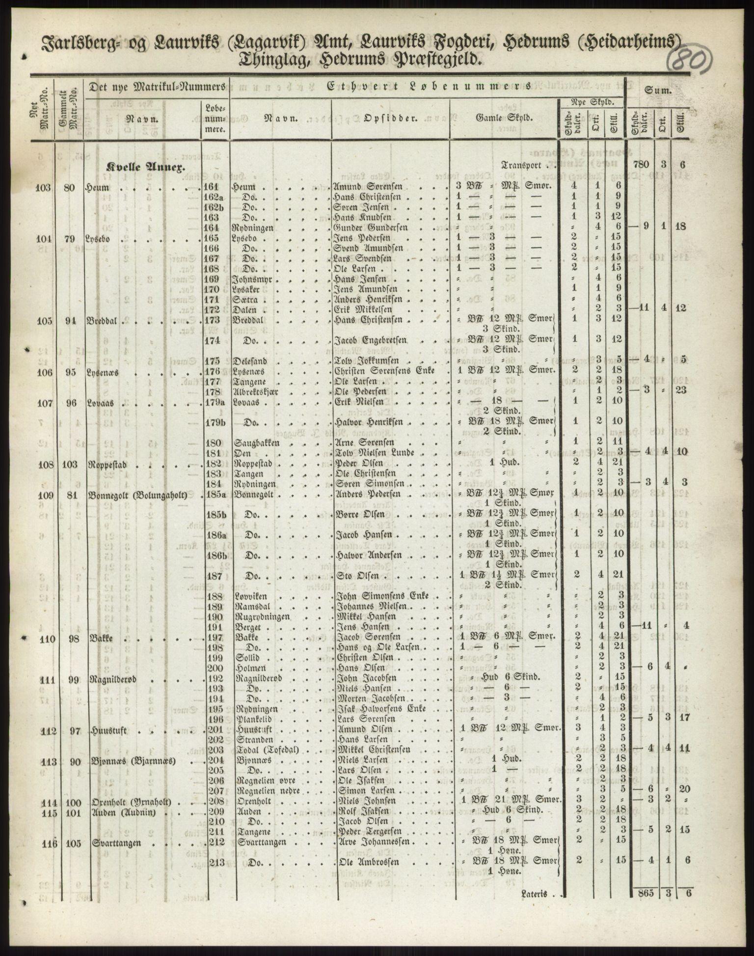 RA, 1838-matrikkelen (publikasjon)*, 1838, s. 80