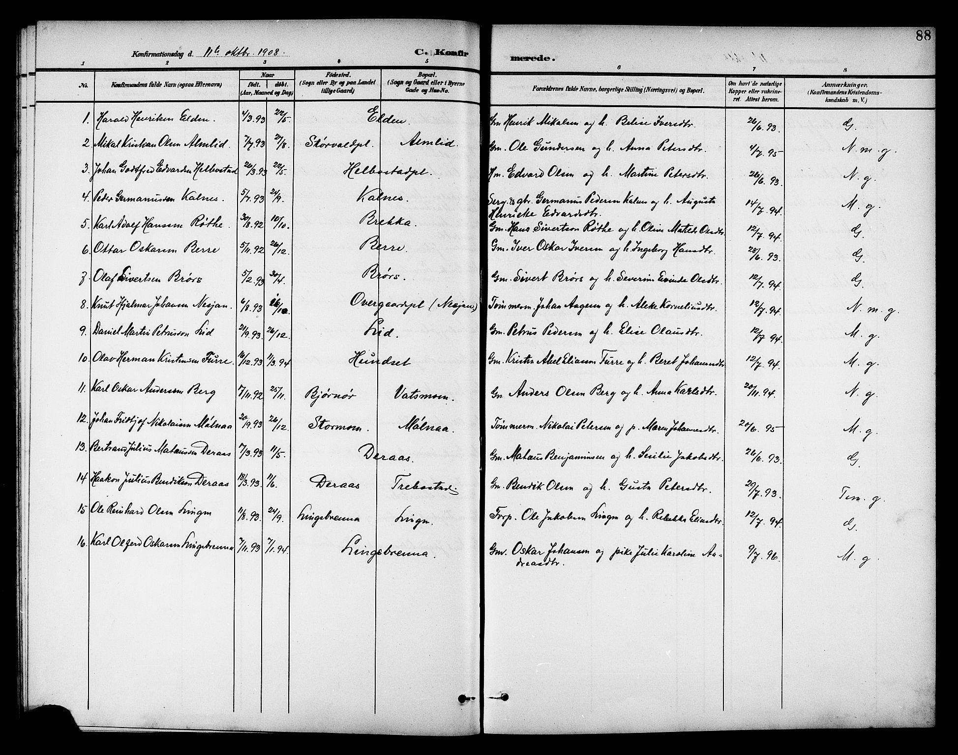 SAT, Ministerialprotokoller, klokkerbøker og fødselsregistre - Nord-Trøndelag, 742/L0412: Klokkerbok nr. 742C03, 1898-1910, s. 88