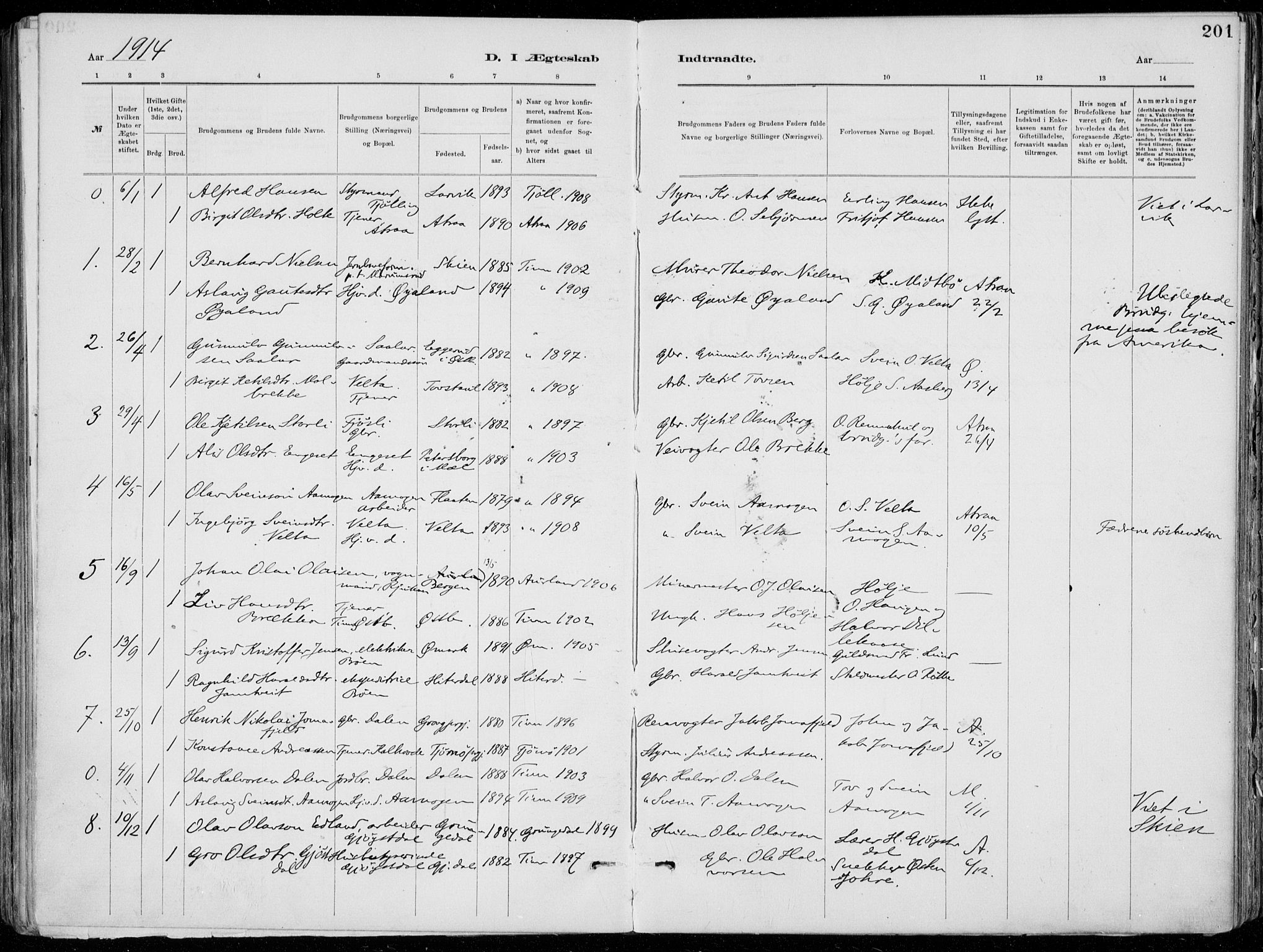 SAKO, Tinn kirkebøker, F/Fa/L0007: Ministerialbok nr. I 7, 1878-1922, s. 201