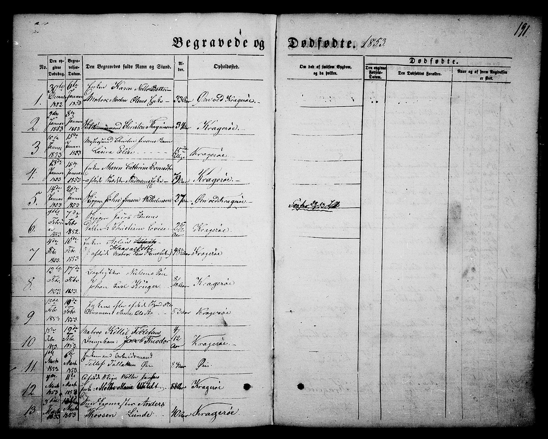 SAKO, Kragerø kirkebøker, G/Ga/L0004: Klokkerbok nr. 4, 1853-1865, s. 191