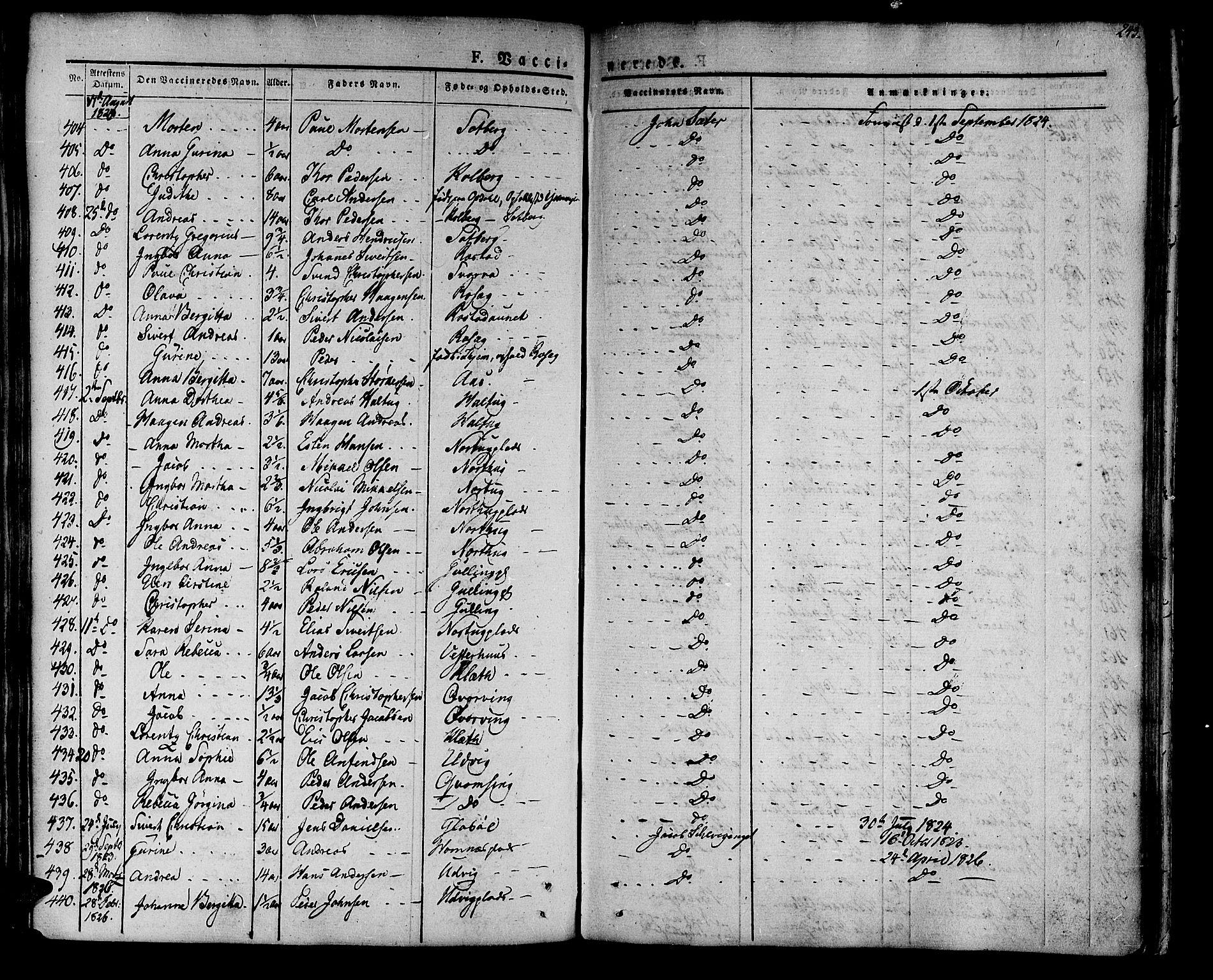 SAT, Ministerialprotokoller, klokkerbøker og fødselsregistre - Nord-Trøndelag, 741/L0390: Ministerialbok nr. 741A04, 1822-1836, s. 243