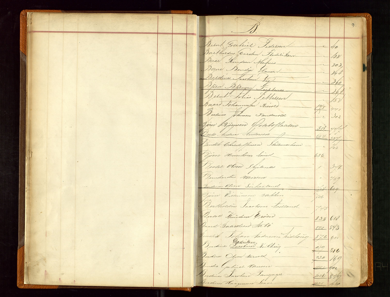 SAST, Haugesund sjømannskontor, F/Fb/Fba/L0001: Navneregister med henvisning til rullenr (Fornavn) Skudenes krets, 1860-1948, s. 9