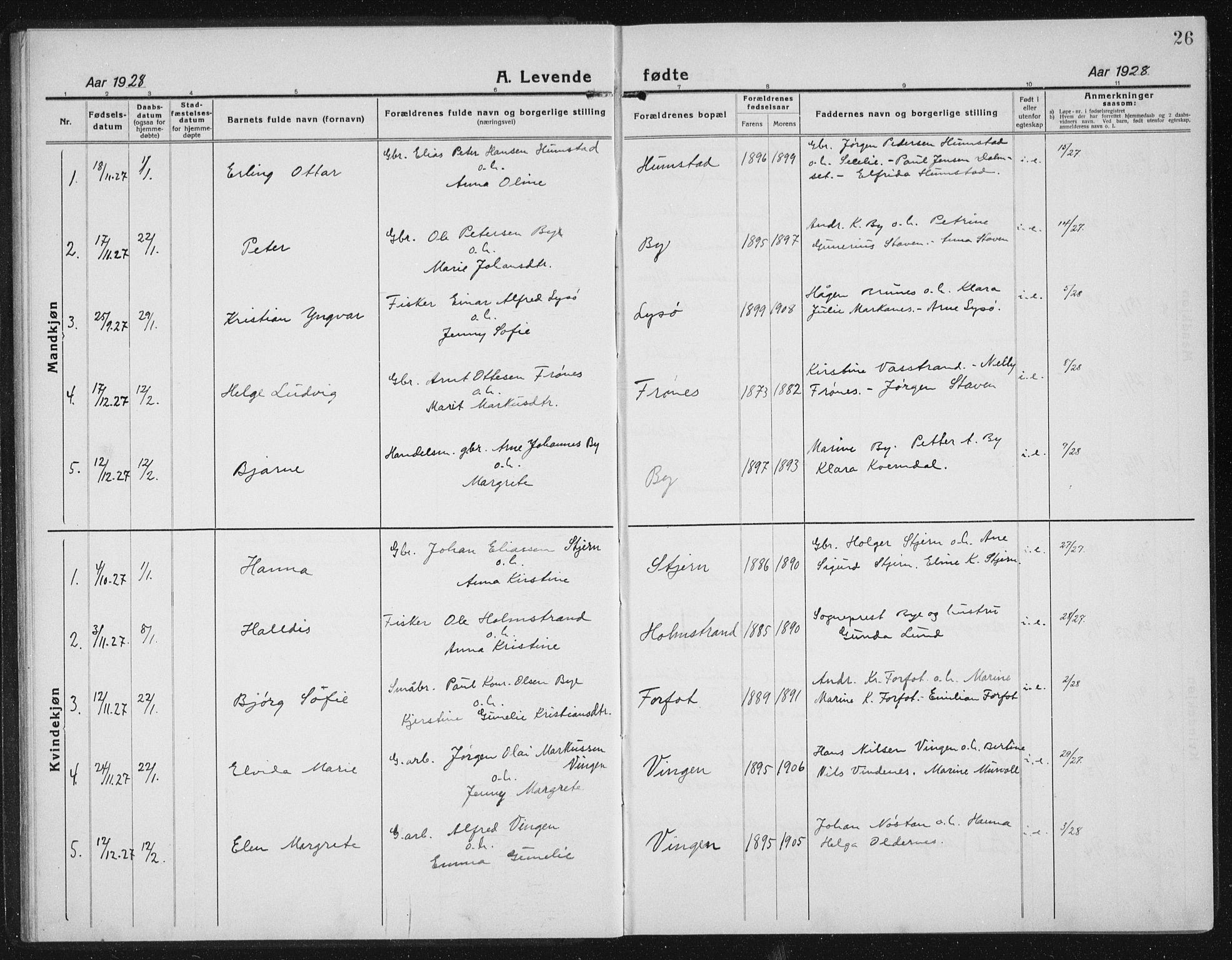 SAT, Ministerialprotokoller, klokkerbøker og fødselsregistre - Sør-Trøndelag, 655/L0689: Klokkerbok nr. 655C05, 1922-1936, s. 26