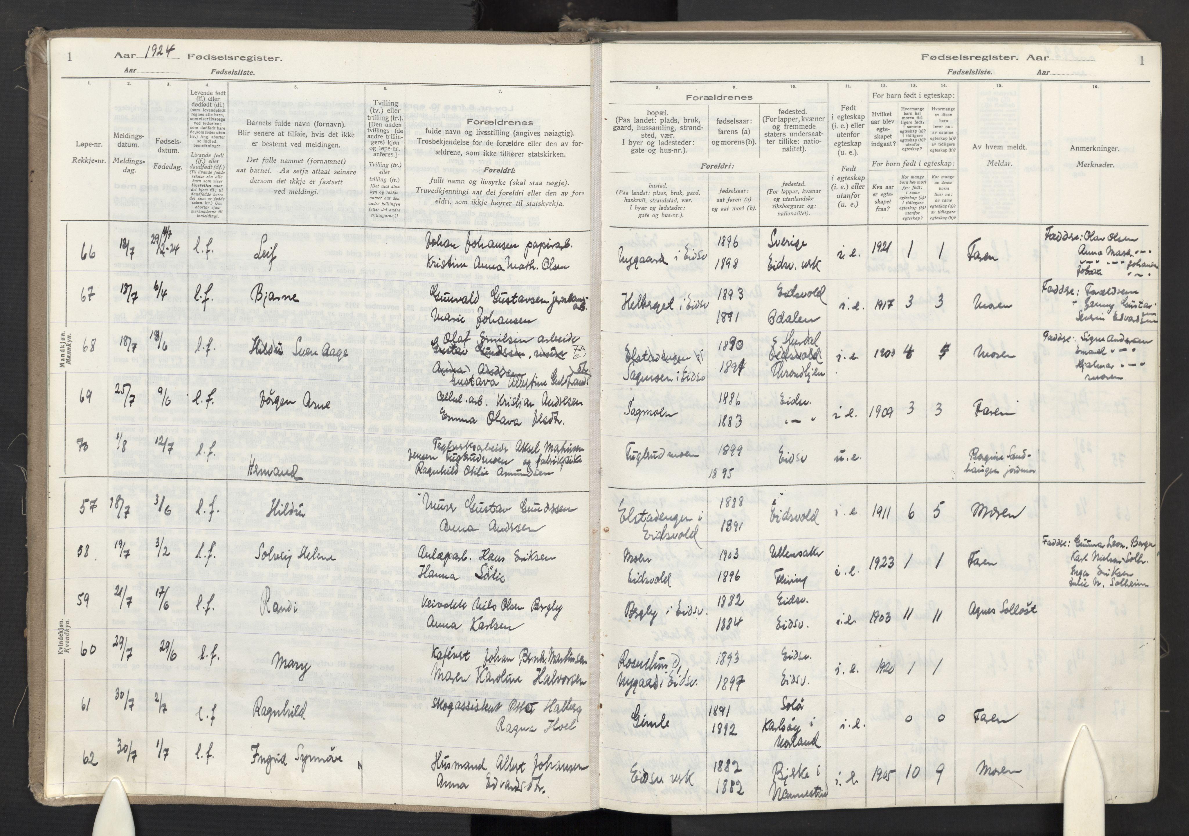 SAO, Eidsvoll prestekontor Kirkebøker, Fødselsregister nr. I 2, 1924-1937, s. 1