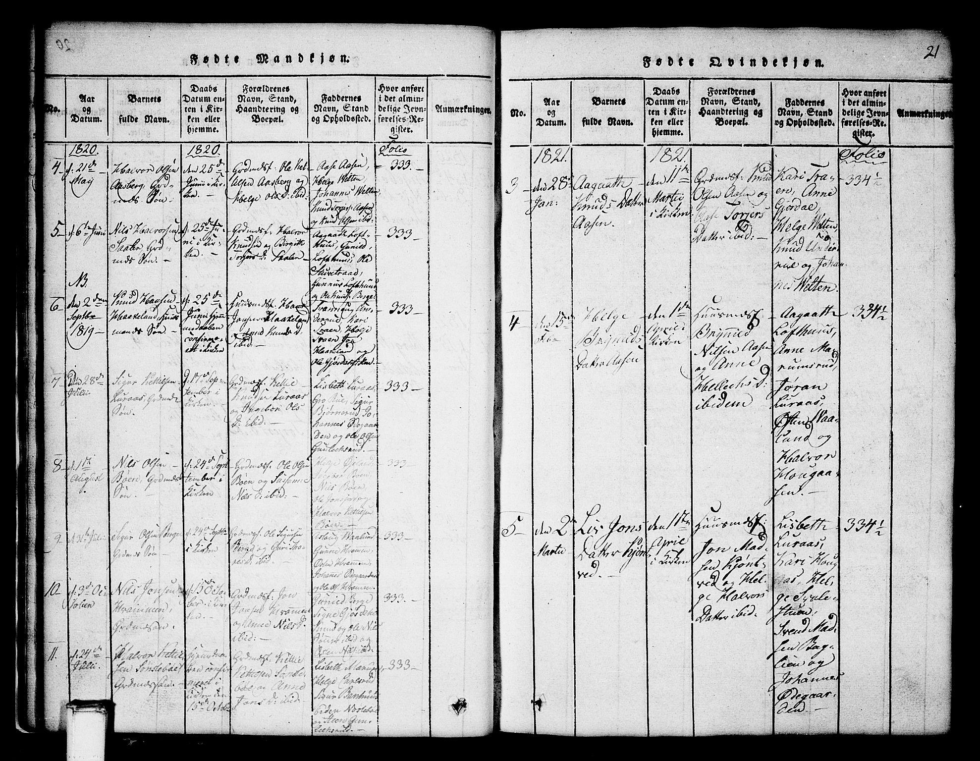 SAKO, Tinn kirkebøker, G/Ga/L0001: Klokkerbok nr. I 1, 1815-1850, s. 21