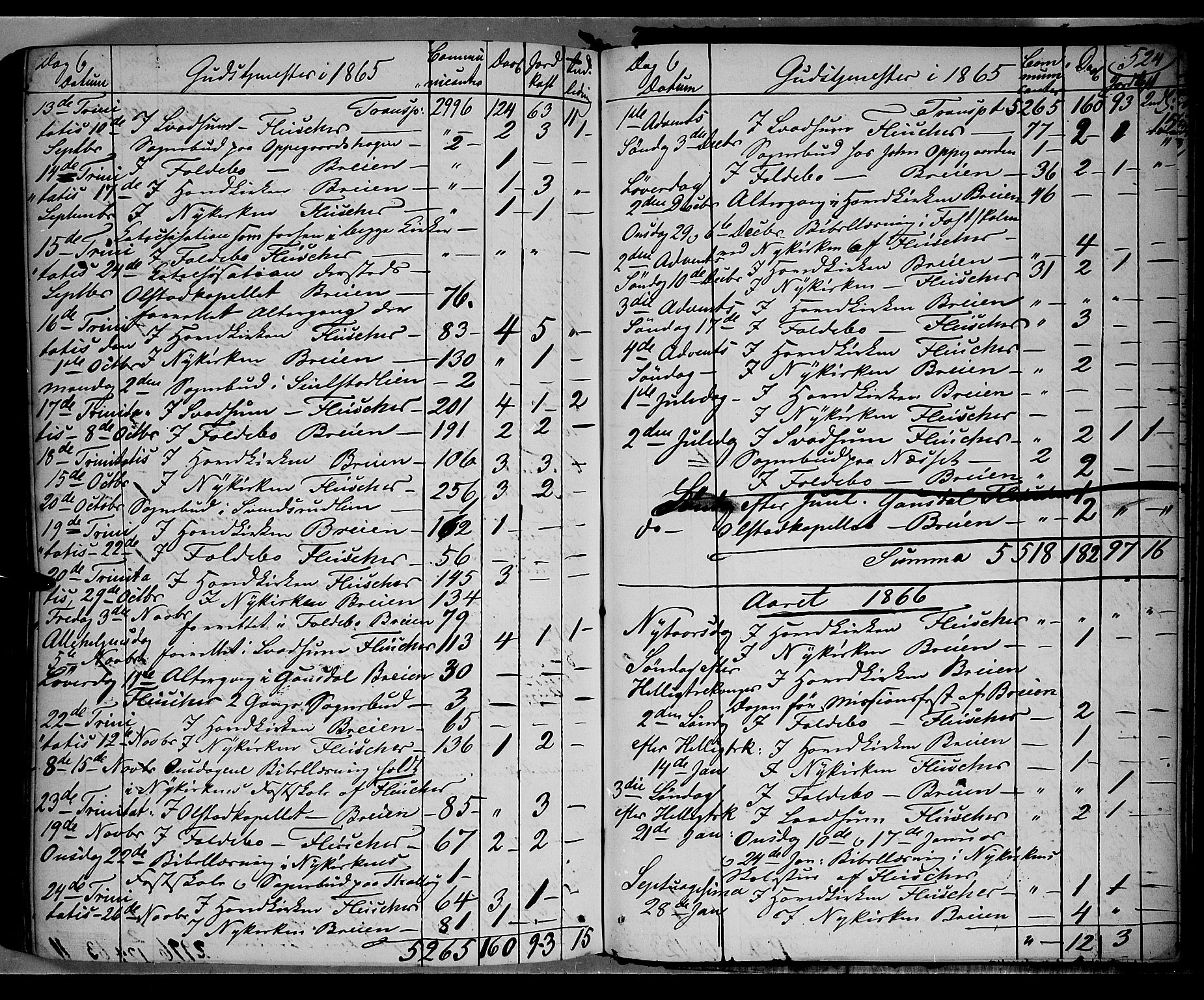 SAH, Gausdal prestekontor, Ministerialbok nr. 9, 1862-1873, s. 524