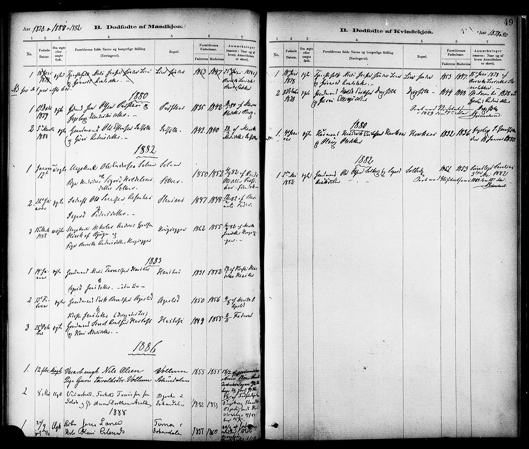 SAT, Ministerialprotokoller, klokkerbøker og fødselsregistre - Sør-Trøndelag, 689/L1040: Ministerialbok nr. 689A05, 1878-1890, s. 49