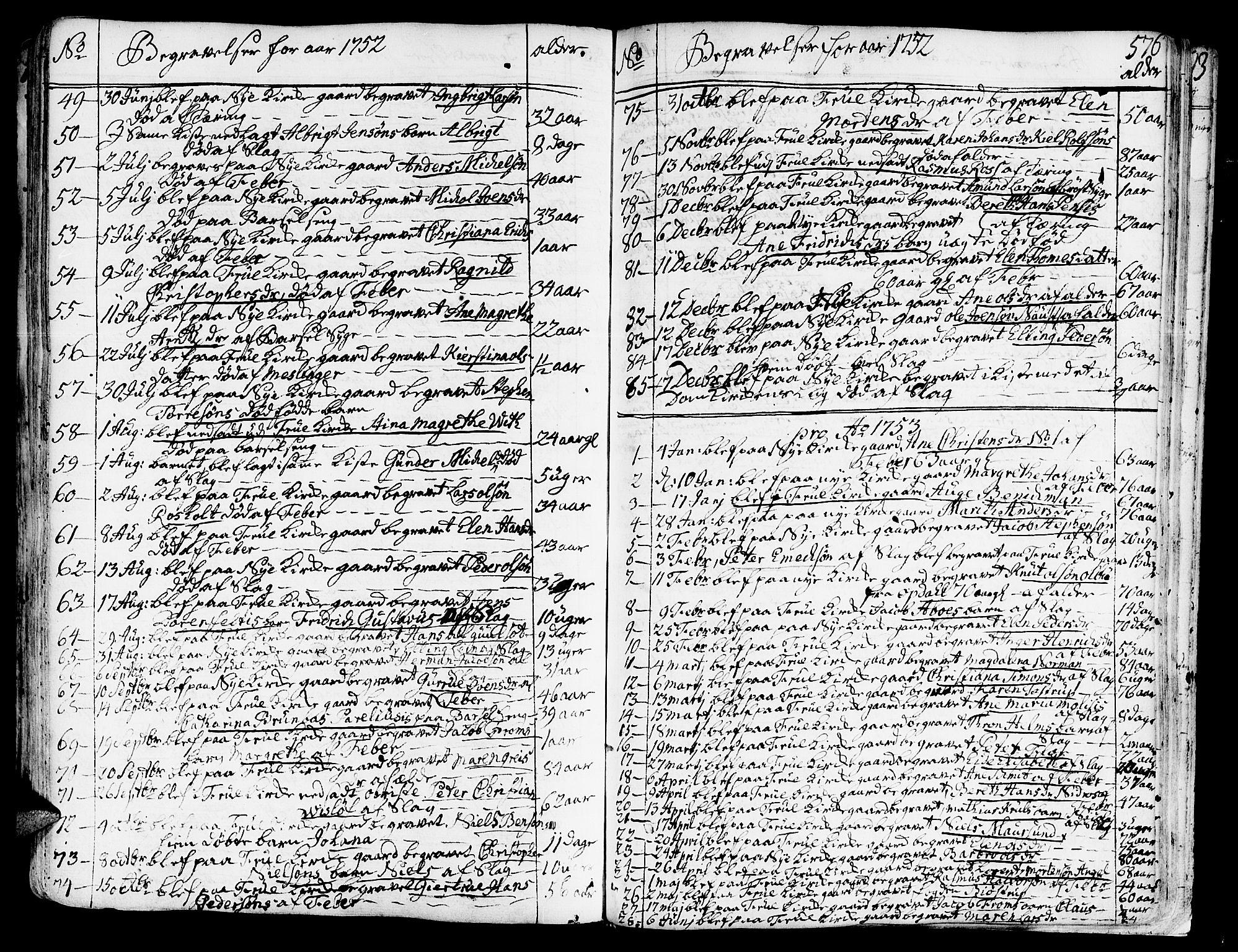SAT, Ministerialprotokoller, klokkerbøker og fødselsregistre - Sør-Trøndelag, 602/L0103: Ministerialbok nr. 602A01, 1732-1774, s. 576