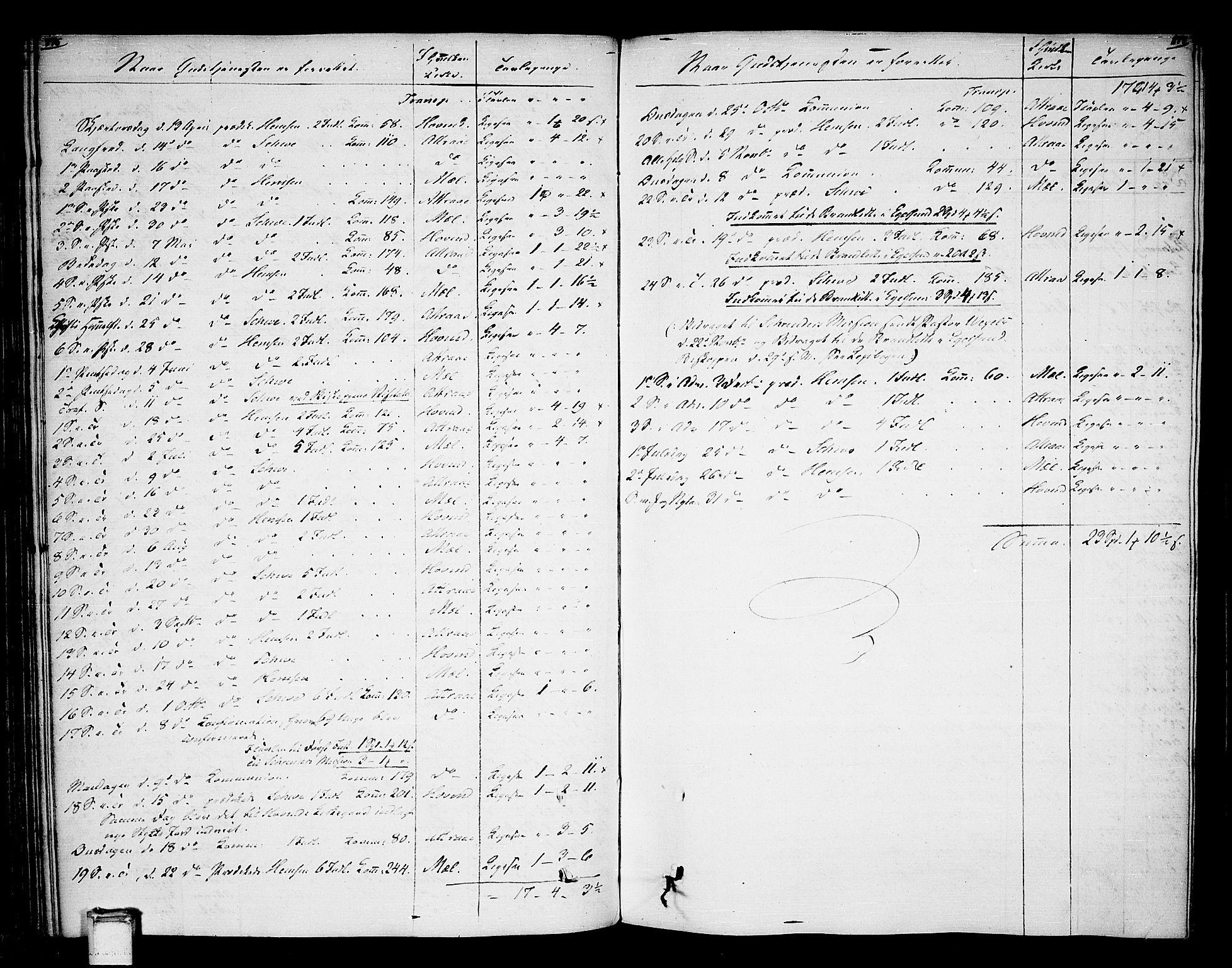 SAKO, Tinn kirkebøker, F/Fa/L0003: Ministerialbok nr. I 3, 1810-1814, s. 176-177