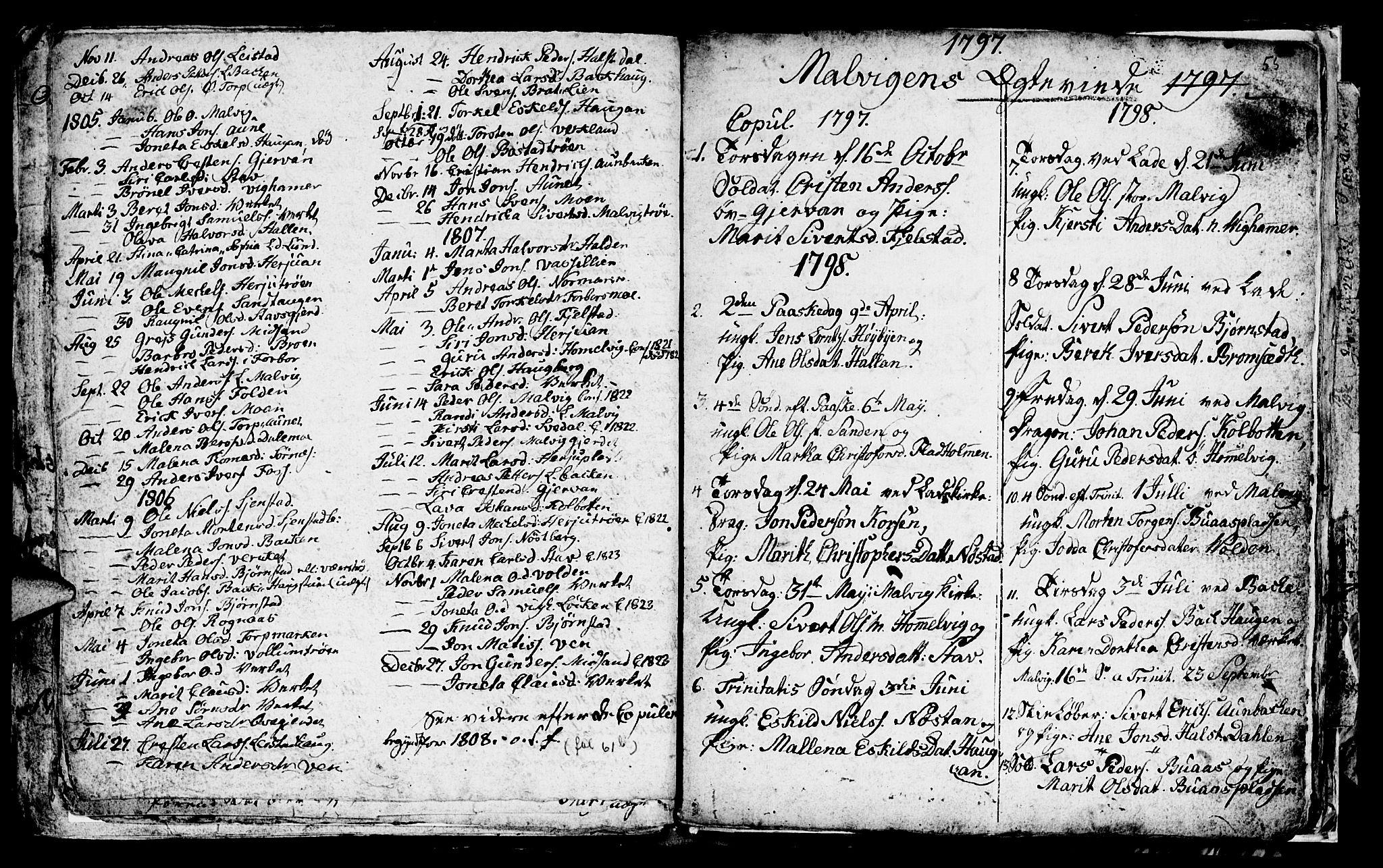 SAT, Ministerialprotokoller, klokkerbøker og fødselsregistre - Sør-Trøndelag, 616/L0419: Klokkerbok nr. 616C02, 1797-1816, s. 55