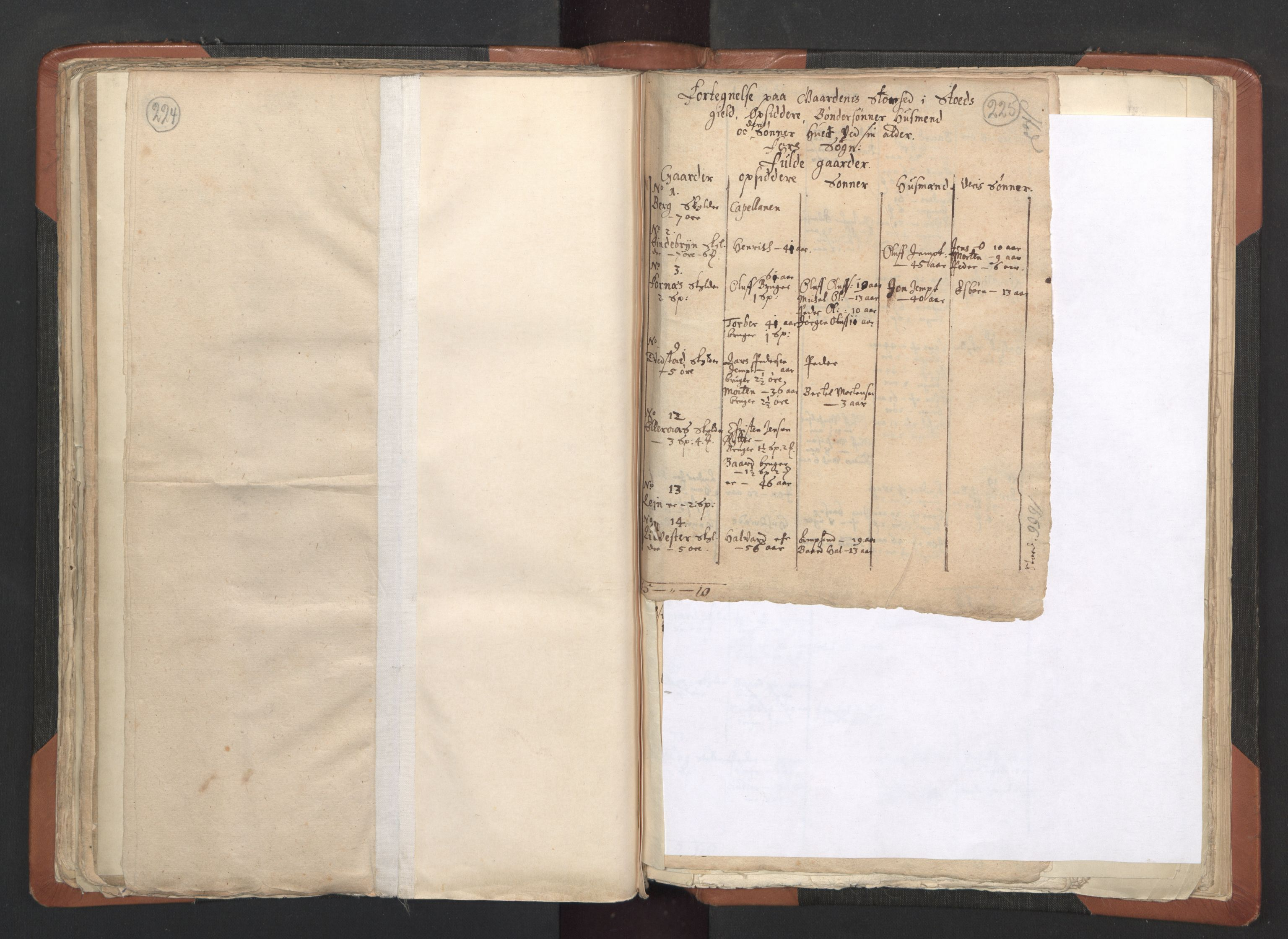 RA, Sogneprestenes manntall 1664-1666, nr. 33: Innherad prosti, 1664-1666, s. 224-225