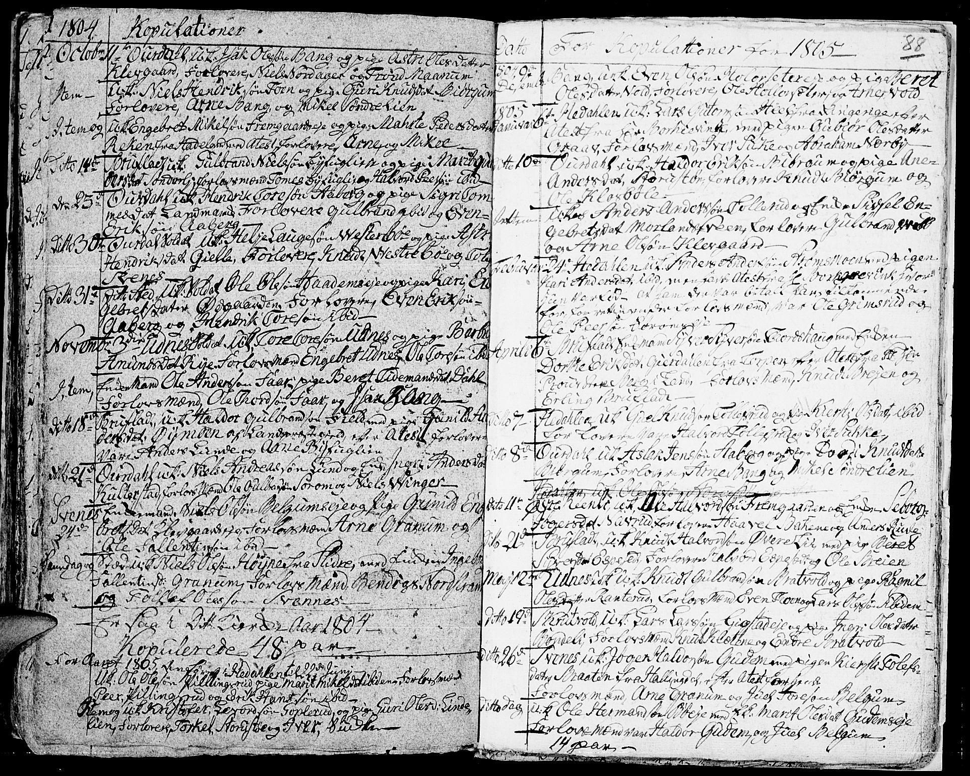 SAH, Aurdal prestekontor, Ministerialbok nr. 7, 1800-1808, s. 88