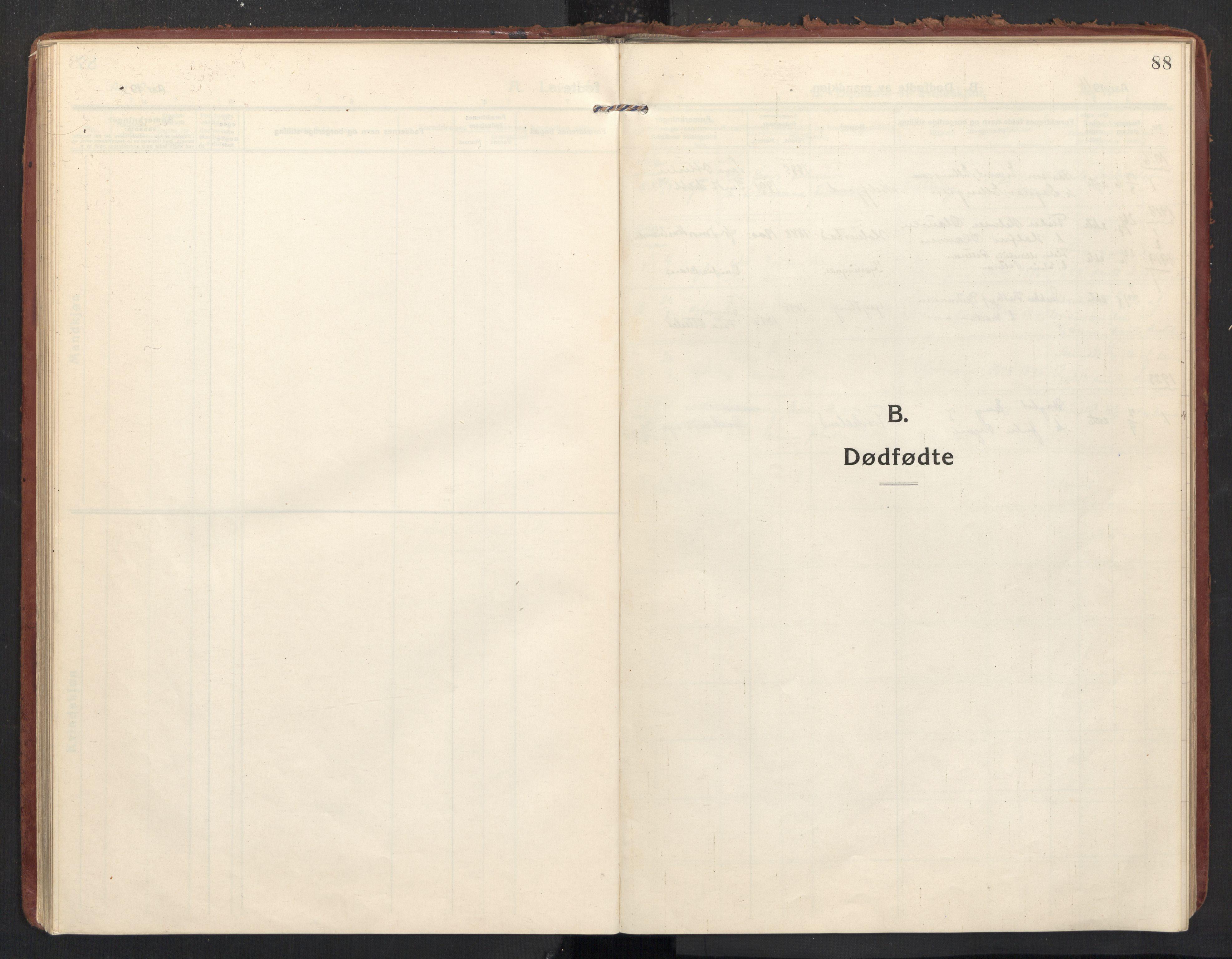 SAT, Ministerialprotokoller, klokkerbøker og fødselsregistre - Nordland, 890/L1288: Ministerialbok nr. 890A03, 1915-1925, s. 88