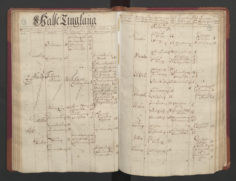 RA, Manntallet 1701, nr. 11: Nordmøre fogderi og Romsdal fogderi, 1701, s. 78-79