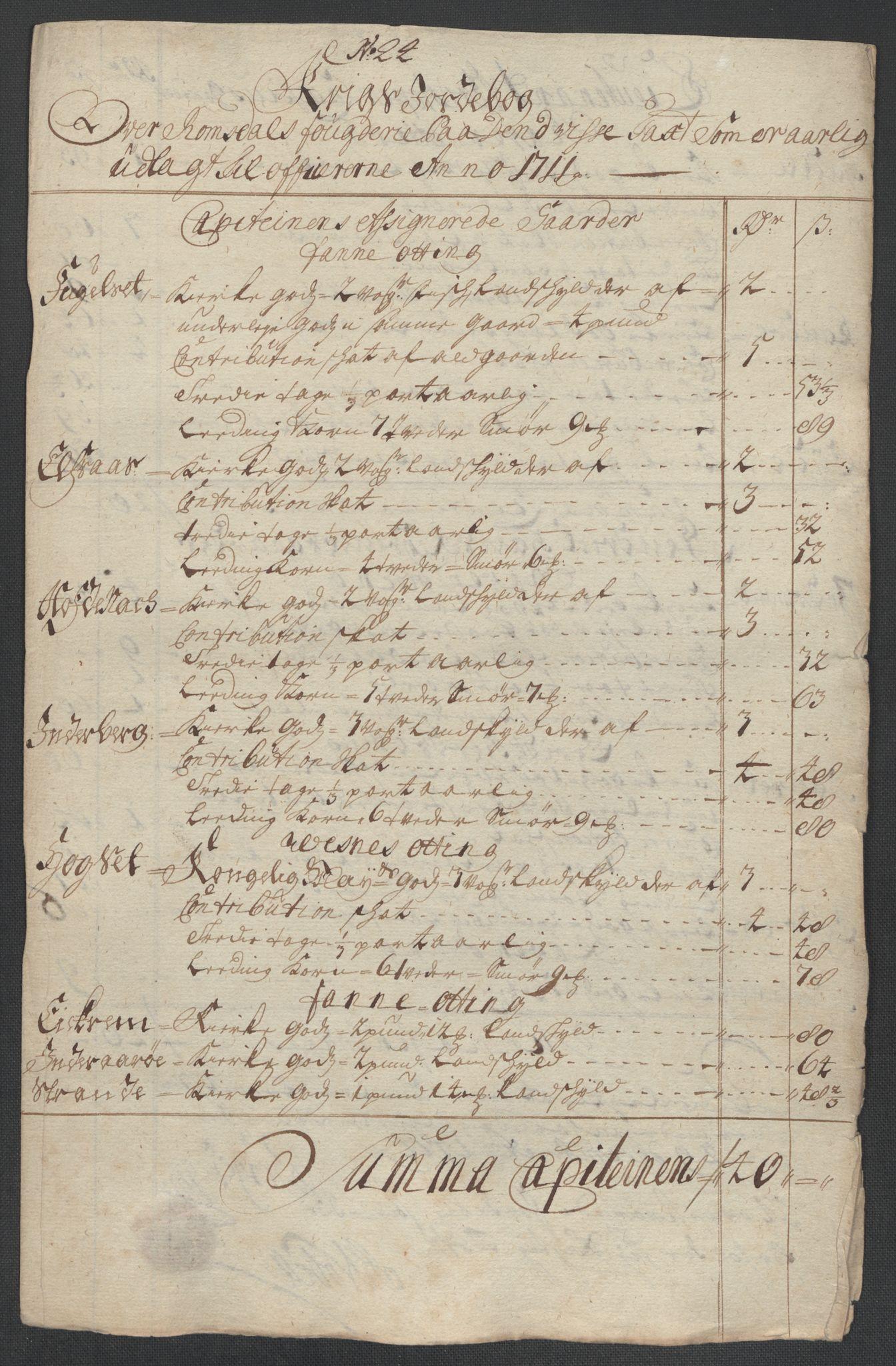 RA, Rentekammeret inntil 1814, Reviderte regnskaper, Fogderegnskap, R55/L3660: Fogderegnskap Romsdal, 1711, s. 406