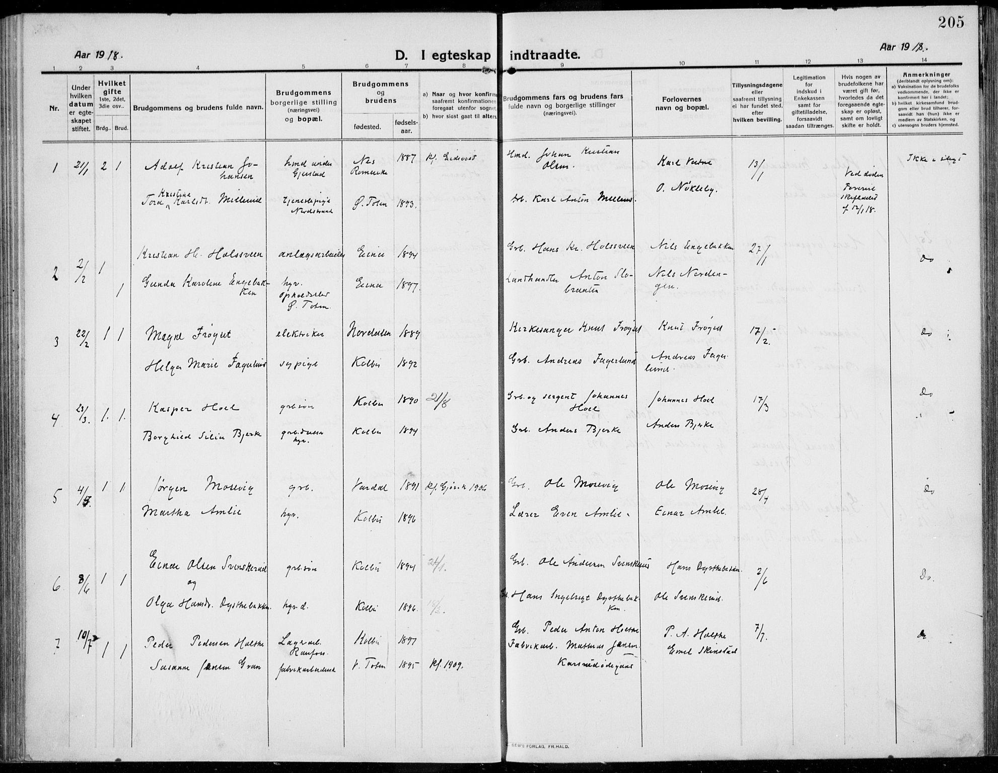 SAH, Kolbu prestekontor, Ministerialbok nr. 2, 1912-1926, s. 205
