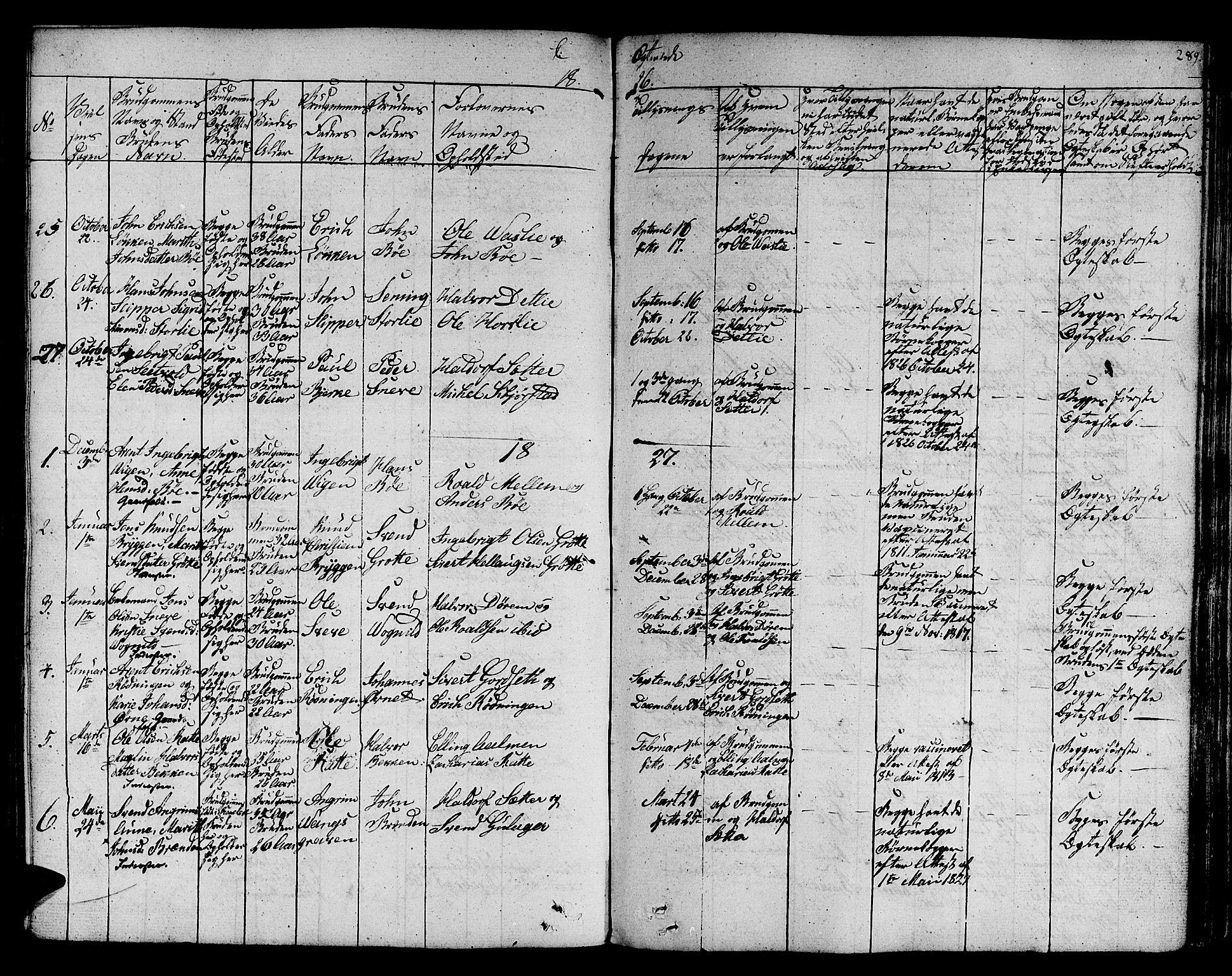 SAT, Ministerialprotokoller, klokkerbøker og fødselsregistre - Sør-Trøndelag, 678/L0897: Ministerialbok nr. 678A06-07, 1821-1847, s. 289