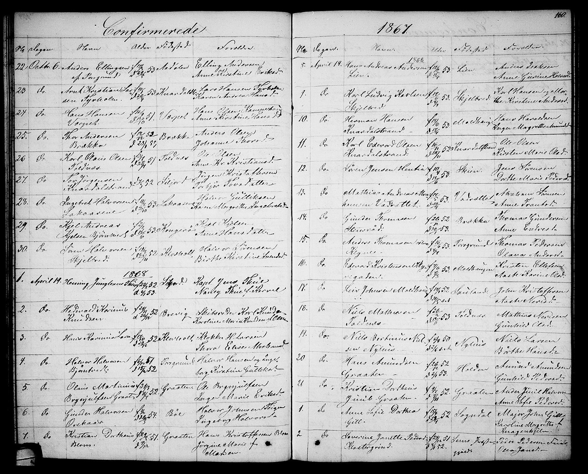 SAKO, Solum kirkebøker, G/Ga/L0004: Klokkerbok nr. I 4, 1859-1876, s. 160