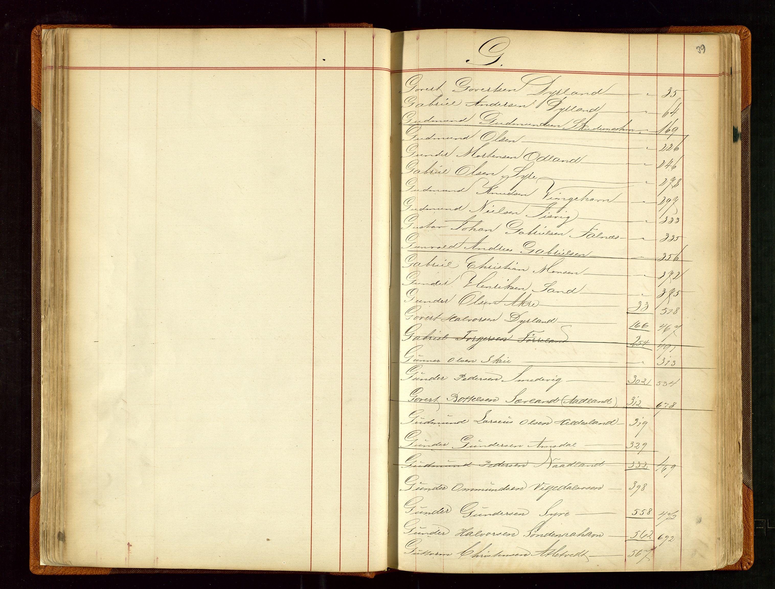 SAST, Haugesund sjømannskontor, F/Fb/Fba/L0001: Navneregister med henvisning til rullenr (Fornavn) Skudenes krets, 1860-1948, s. 39
