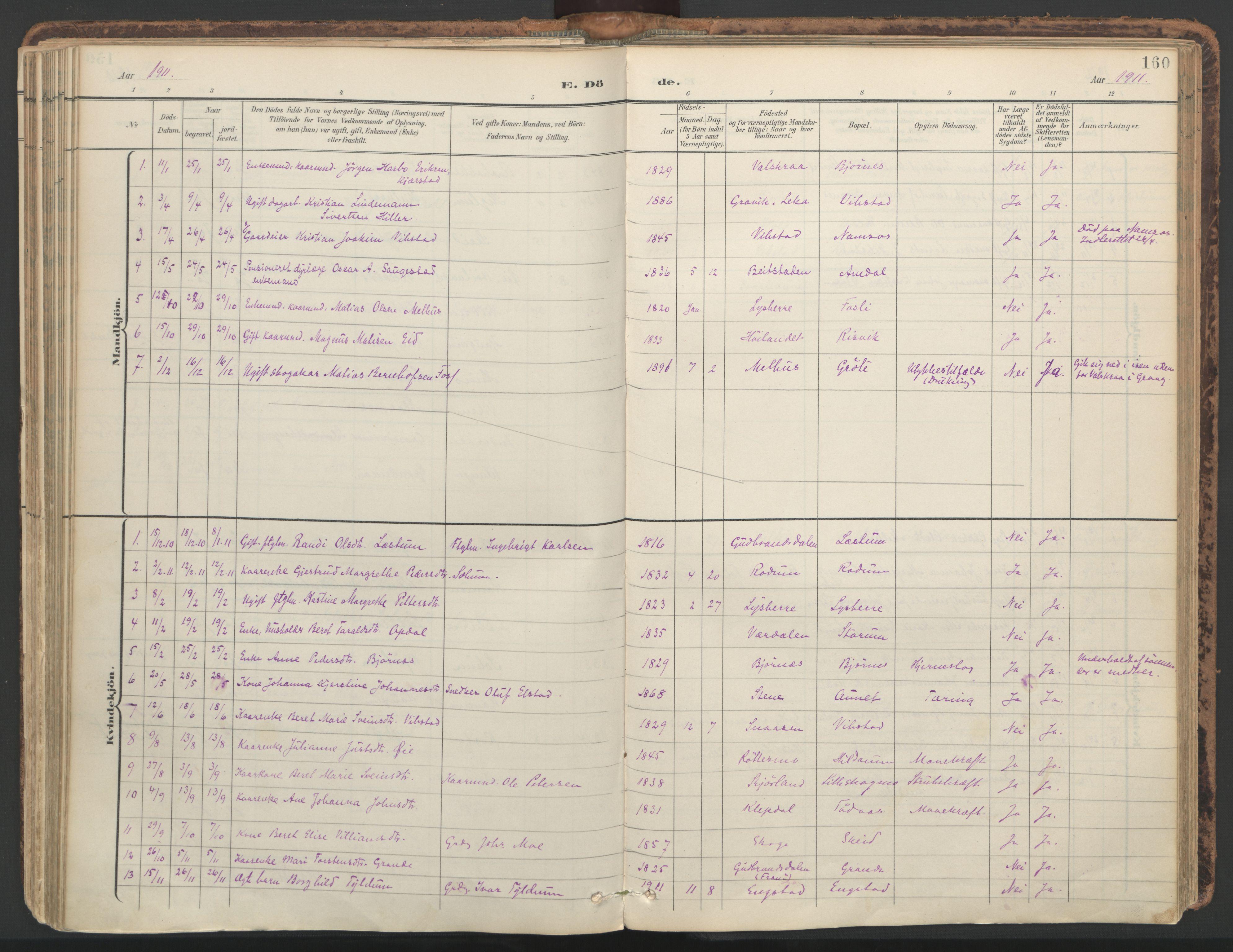 SAT, Ministerialprotokoller, klokkerbøker og fødselsregistre - Nord-Trøndelag, 764/L0556: Ministerialbok nr. 764A11, 1897-1924, s. 160