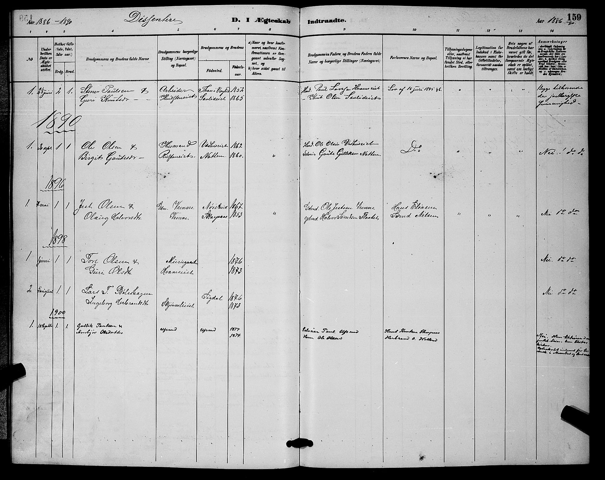 SAKO, Nore kirkebøker, G/Ga/L0003: Klokkerbok nr. I 3, 1886-1903, s. 159