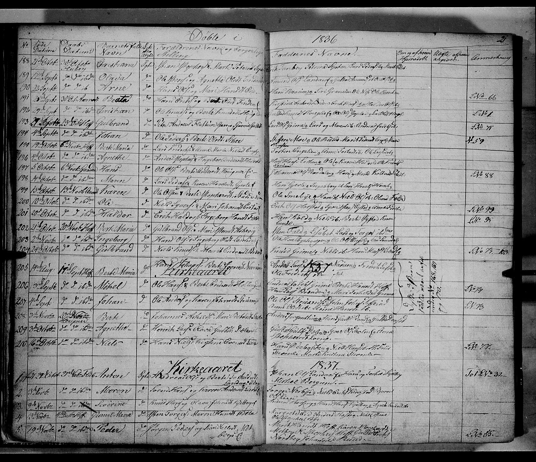 SAH, Land prestekontor, Klokkerbok nr. 2, 1833-1849, s. 21