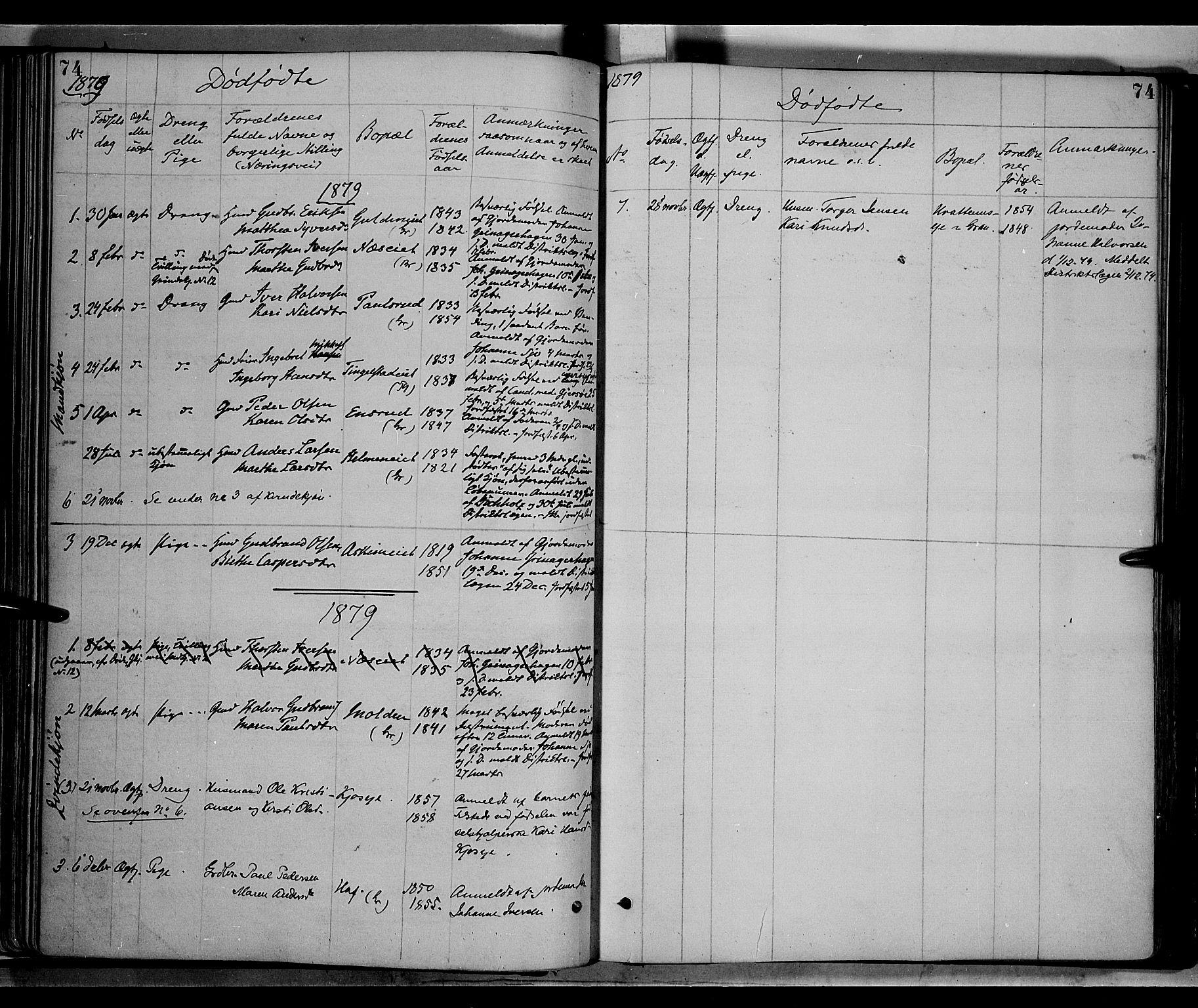 SAH, Gran prestekontor, Ministerialbok nr. 13, 1875-1879, s. 74
