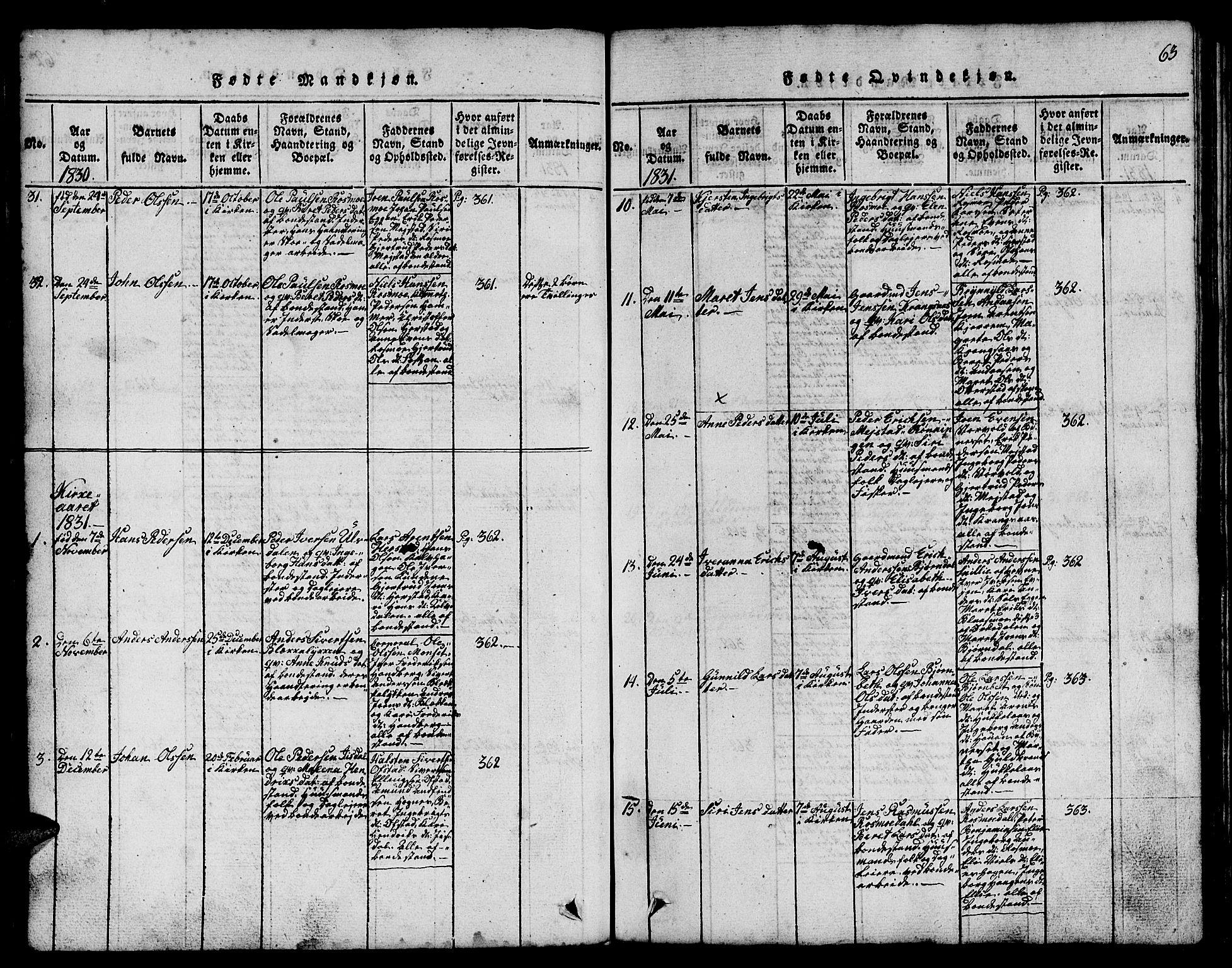 SAT, Ministerialprotokoller, klokkerbøker og fødselsregistre - Sør-Trøndelag, 665/L0776: Klokkerbok nr. 665C01, 1817-1837, s. 63