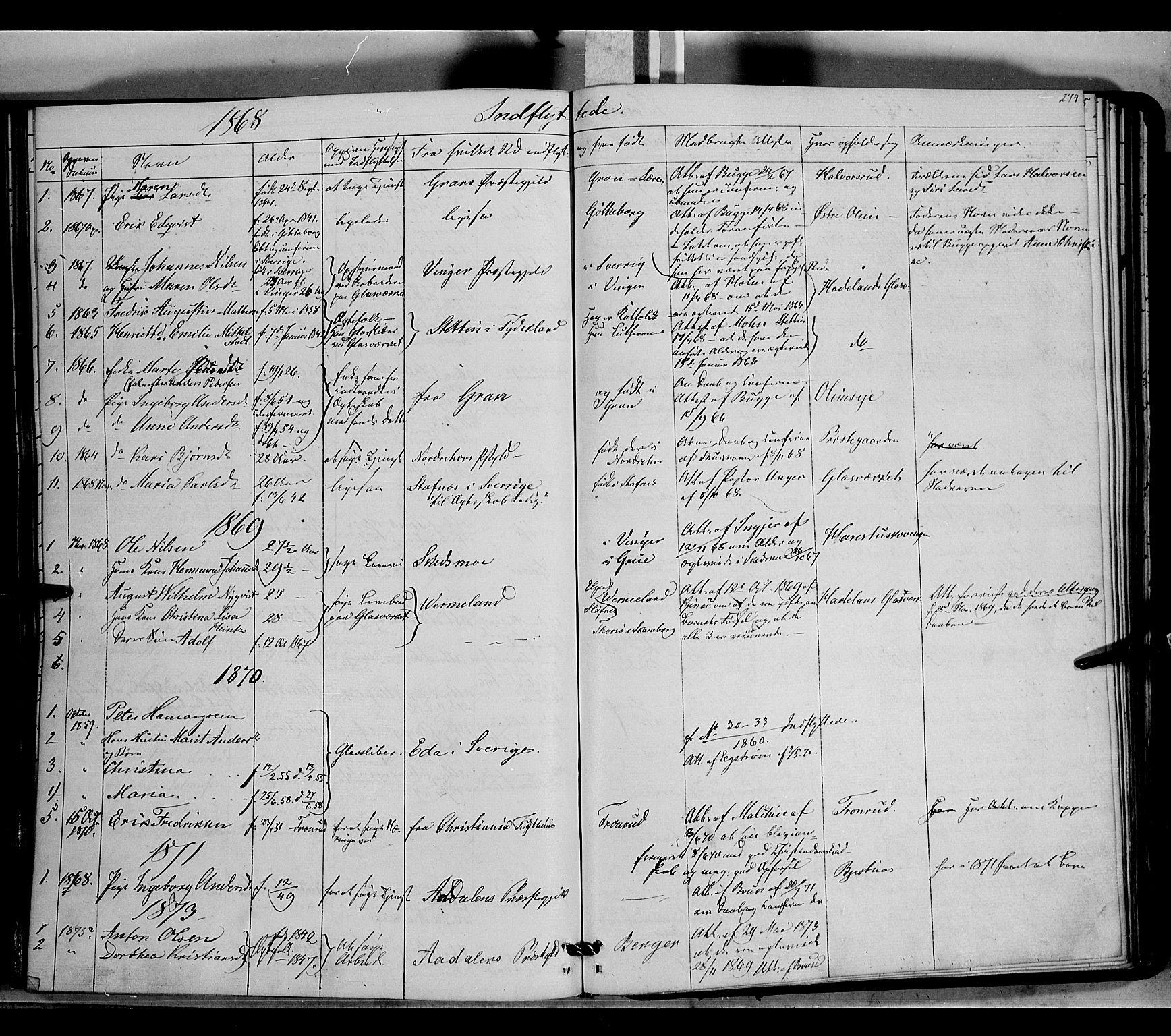 SAH, Jevnaker prestekontor, Ministerialbok nr. 7, 1858-1876, s. 274