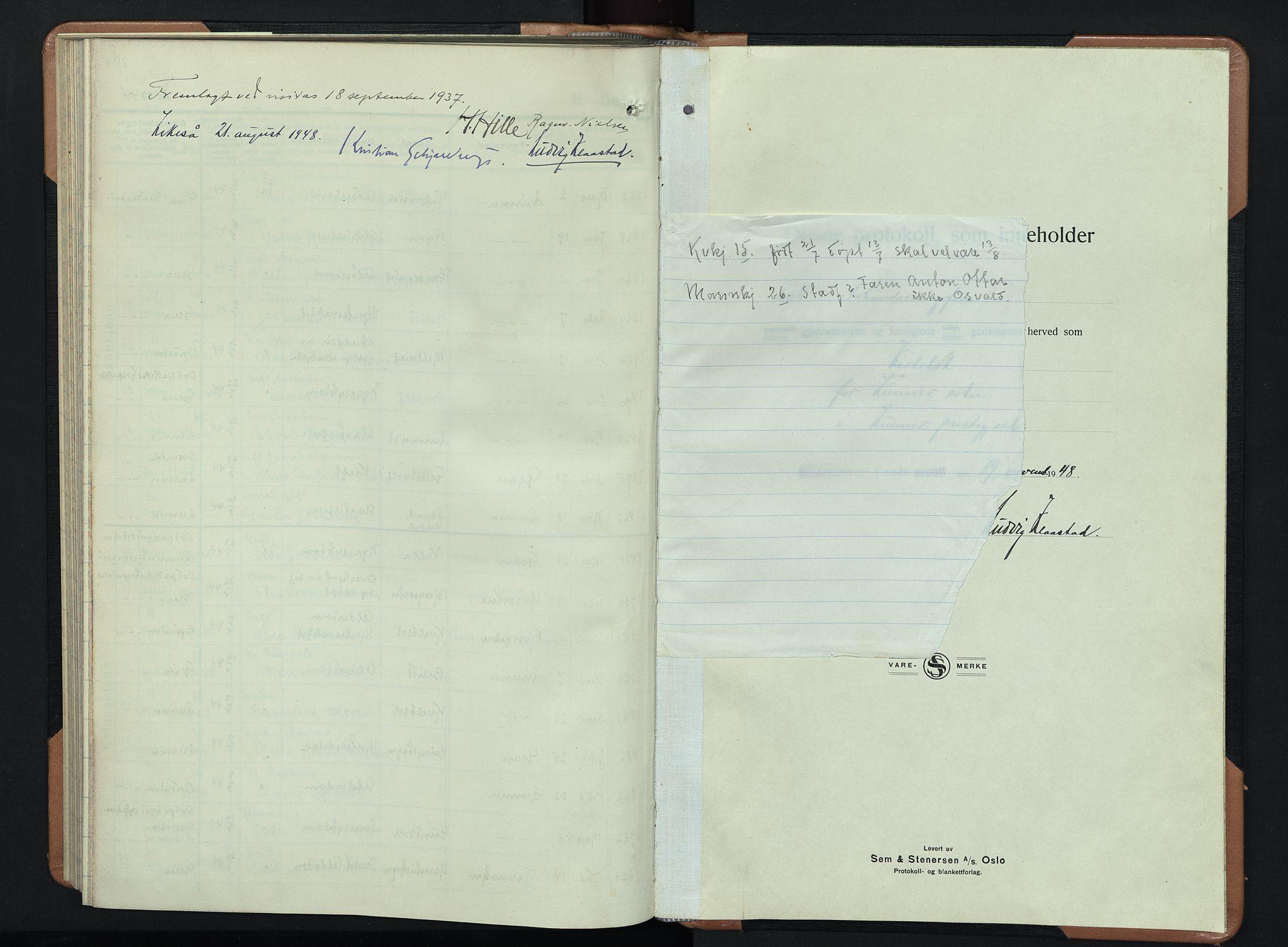 SAH, Lunner prestekontor, H/Ha/Hab/L0003: Klokkerbok nr. 3, 1933-1945