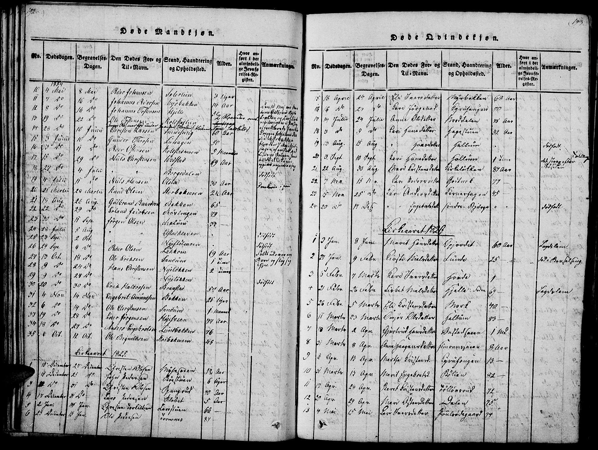 SAH, Ringebu prestekontor, Ministerialbok nr. 4, 1821-1839, s. 192-193