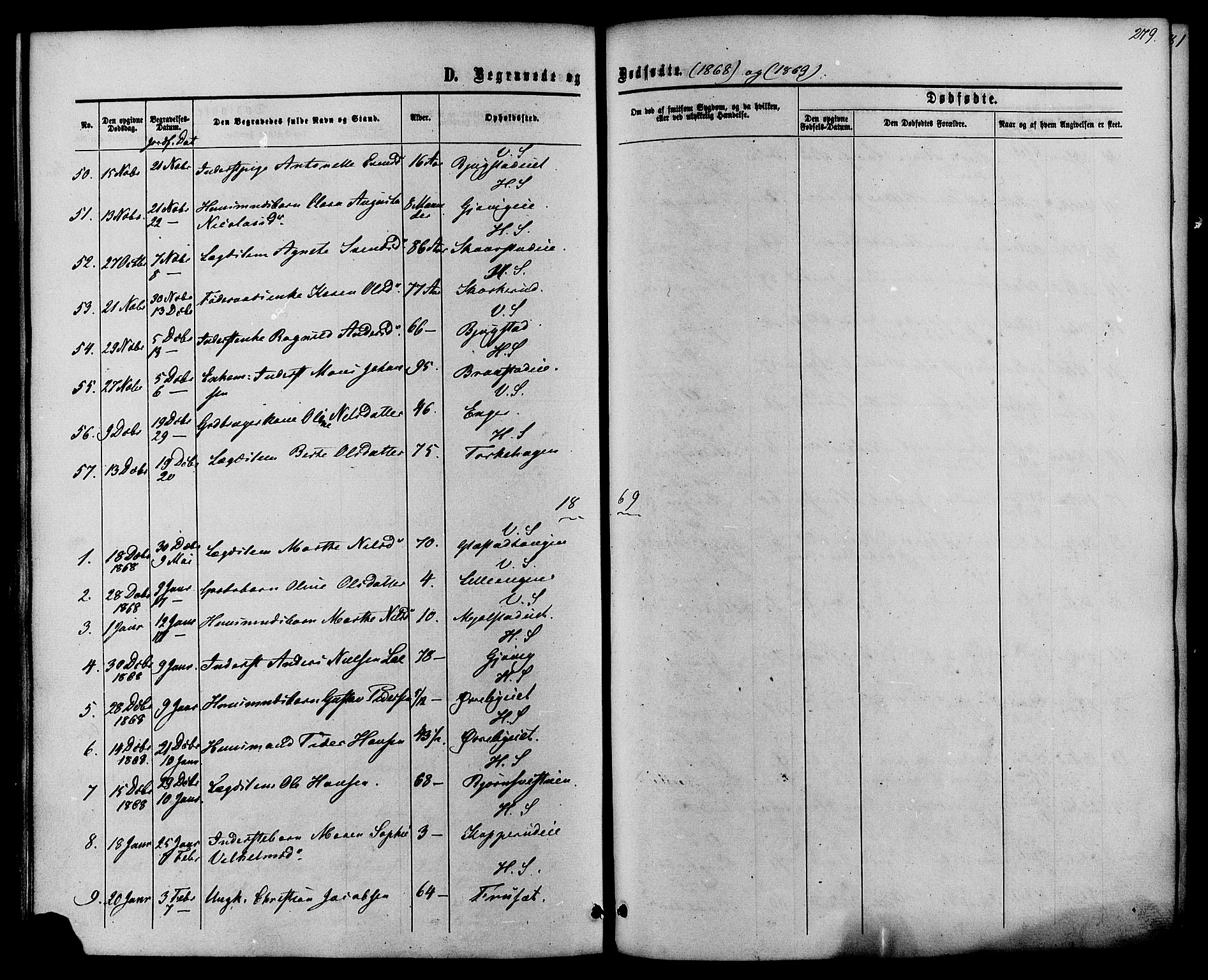 SAH, Vardal prestekontor, H/Ha/Haa/L0007: Ministerialbok nr. 7, 1867-1878, s. 279