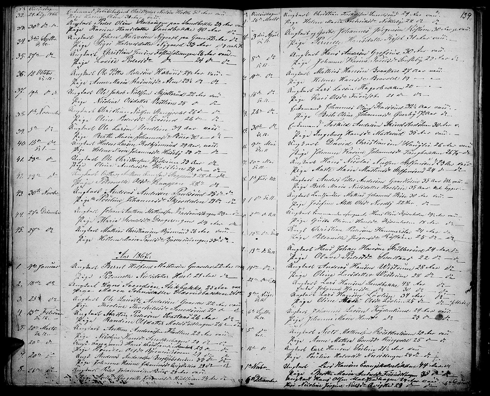 SAH, Vestre Toten prestekontor, H/Ha/Hab/L0005: Klokkerbok nr. 5, 1854-1870, s. 139