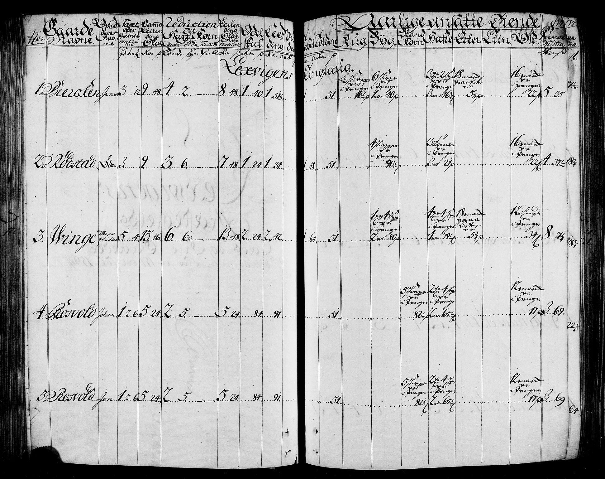 RA, Rentekammeret inntil 1814, Realistisk ordnet avdeling, N/Nb/Nbf/L0165: Stjørdal og Verdal matrikkelprotokoll, 1723, s. 133b-134a