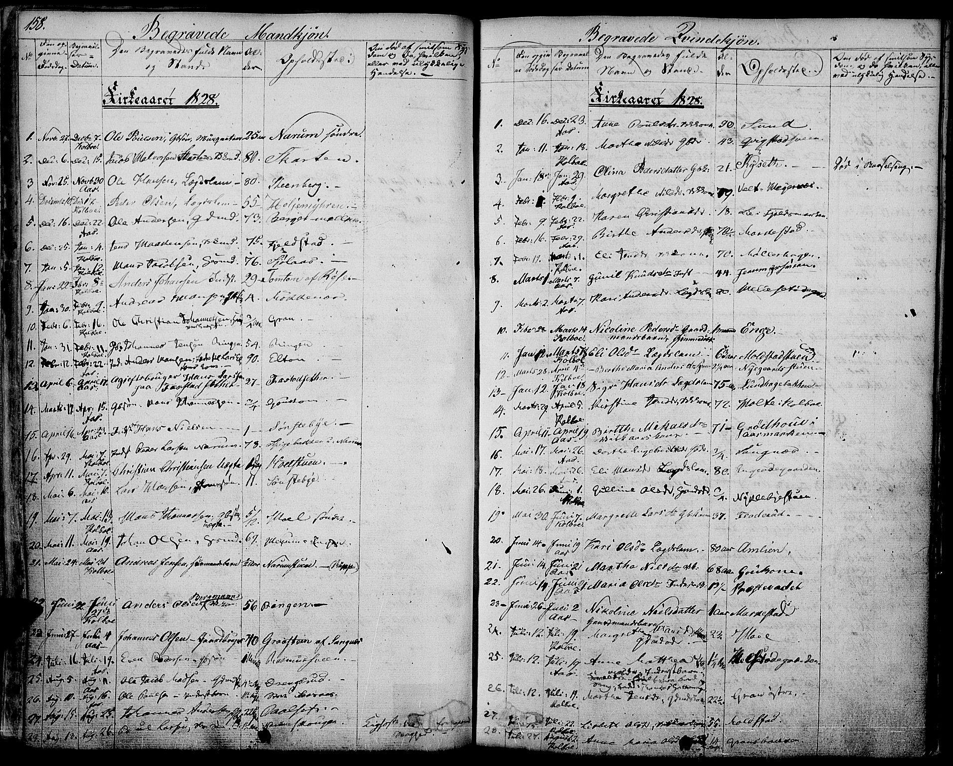 SAH, Vestre Toten prestekontor, Ministerialbok nr. 2, 1825-1837, s. 158