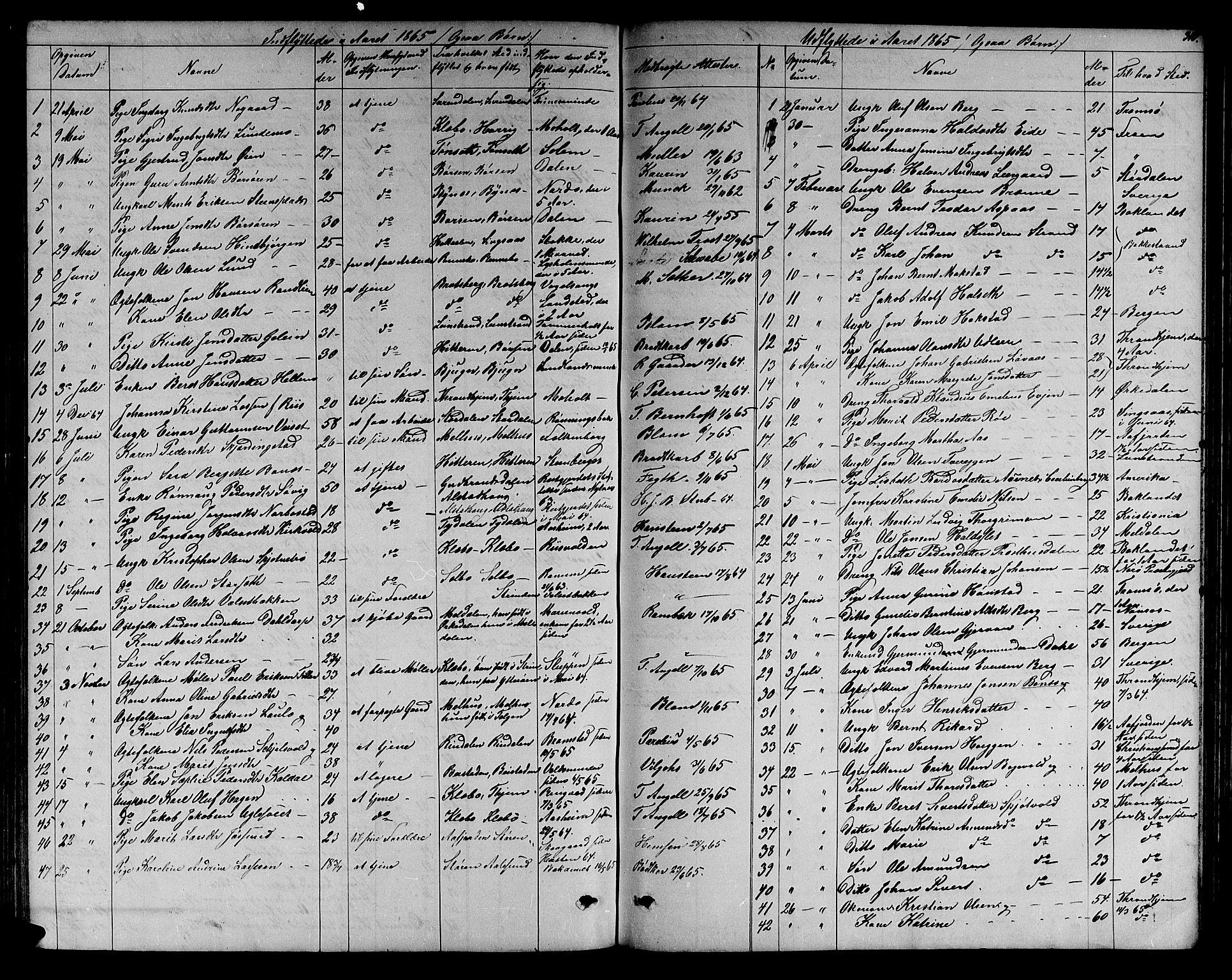 SAT, Ministerialprotokoller, klokkerbøker og fødselsregistre - Sør-Trøndelag, 606/L0311: Klokkerbok nr. 606C07, 1860-1877, s. 310