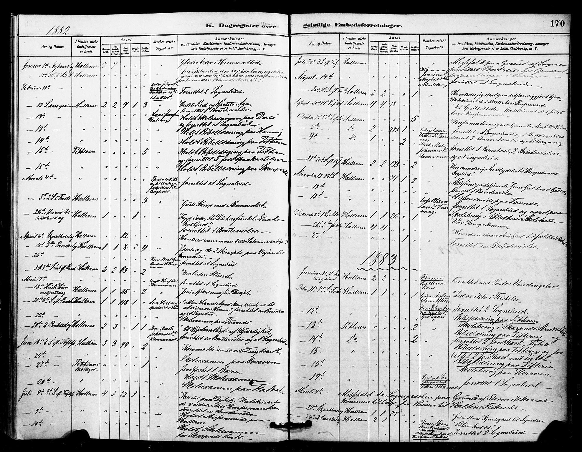 SAT, Ministerialprotokoller, klokkerbøker og fødselsregistre - Sør-Trøndelag, 641/L0595: Ministerialbok nr. 641A01, 1882-1897, s. 170