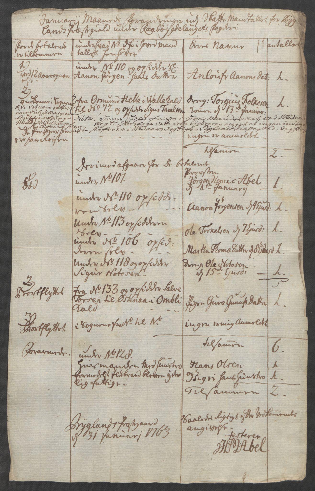 RA, Rentekammeret inntil 1814, Reviderte regnskaper, Fogderegnskap, R40/L2517: Ekstraskatten Råbyggelag, 1762-1763, s. 318