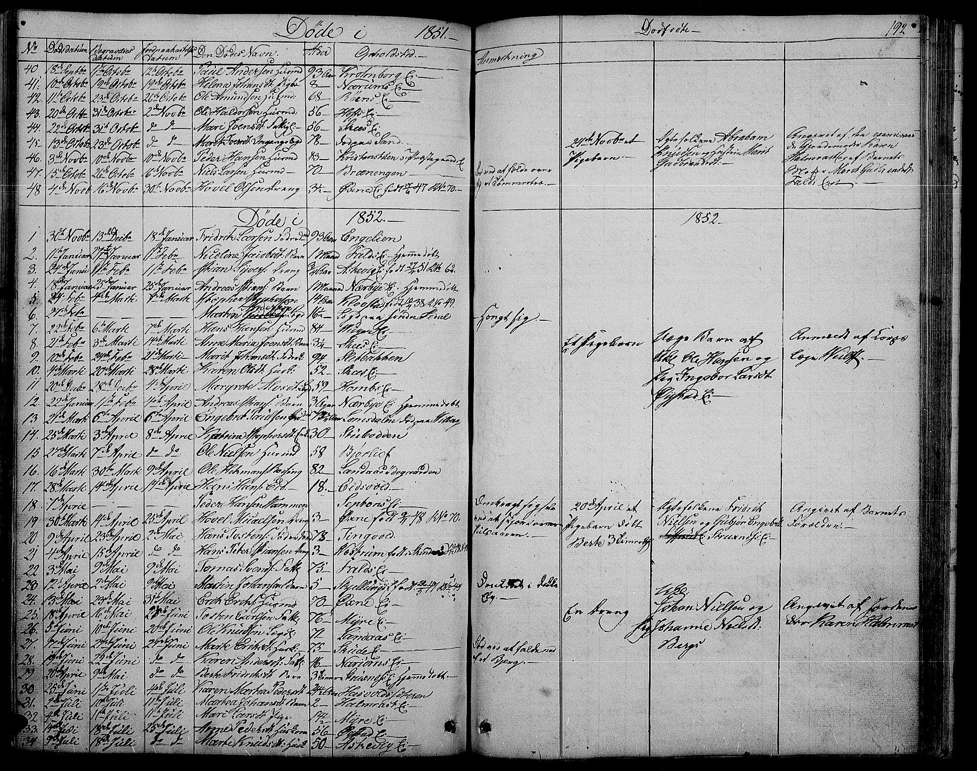 SAH, Søndre Land prestekontor, L/L0001: Klokkerbok nr. 1, 1849-1883, s. 192