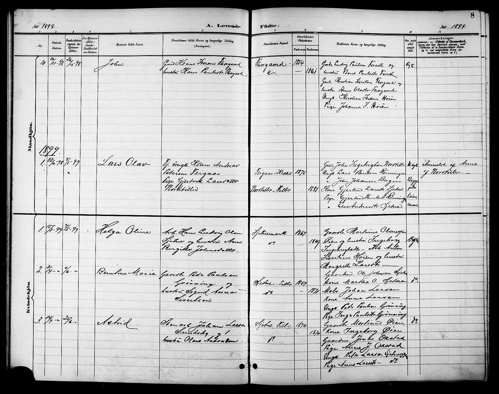 SAT, Ministerialprotokoller, klokkerbøker og fødselsregistre - Sør-Trøndelag, 621/L0460: Klokkerbok nr. 621C03, 1896-1914, s. 8