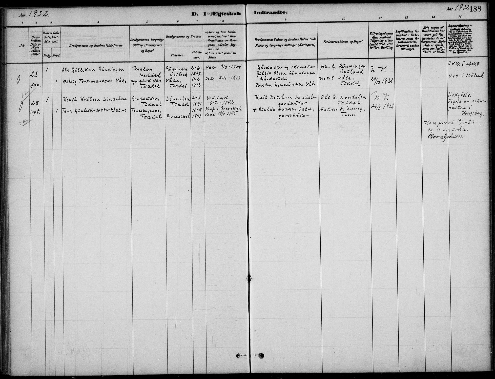 SAKO, Hjartdal kirkebøker, F/Fc/L0002: Ministerialbok nr. III 2, 1880-1936, s. 188
