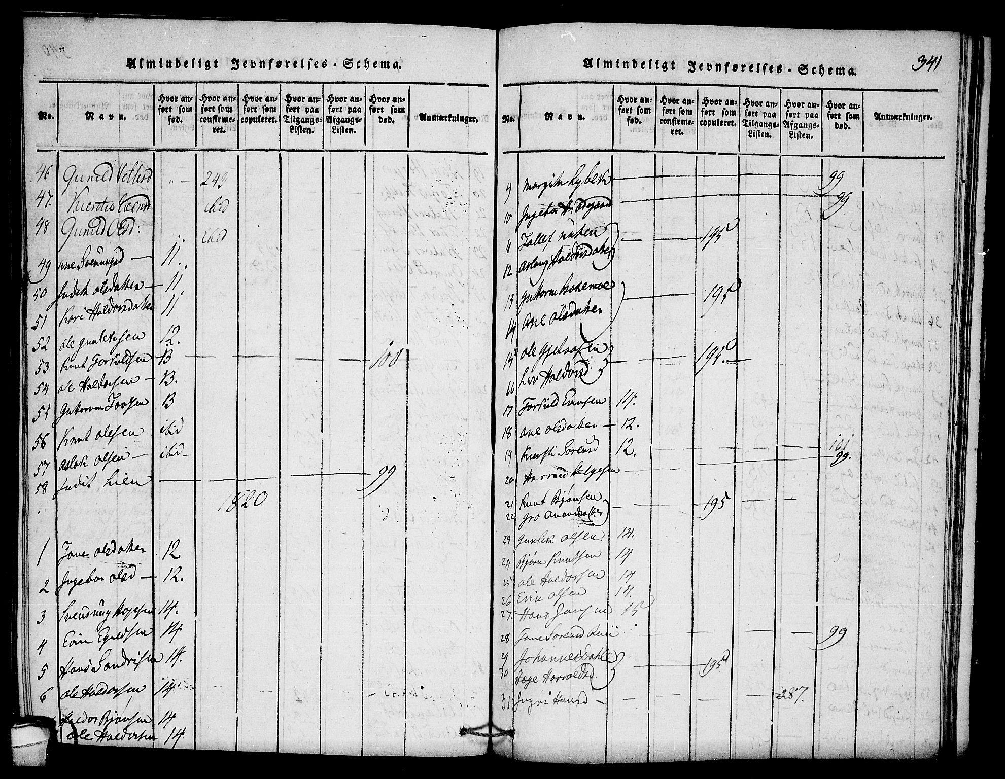 SAKO, Seljord kirkebøker, F/Fb/L0001: Ministerialbok nr. II 1, 1815-1831, s. 341