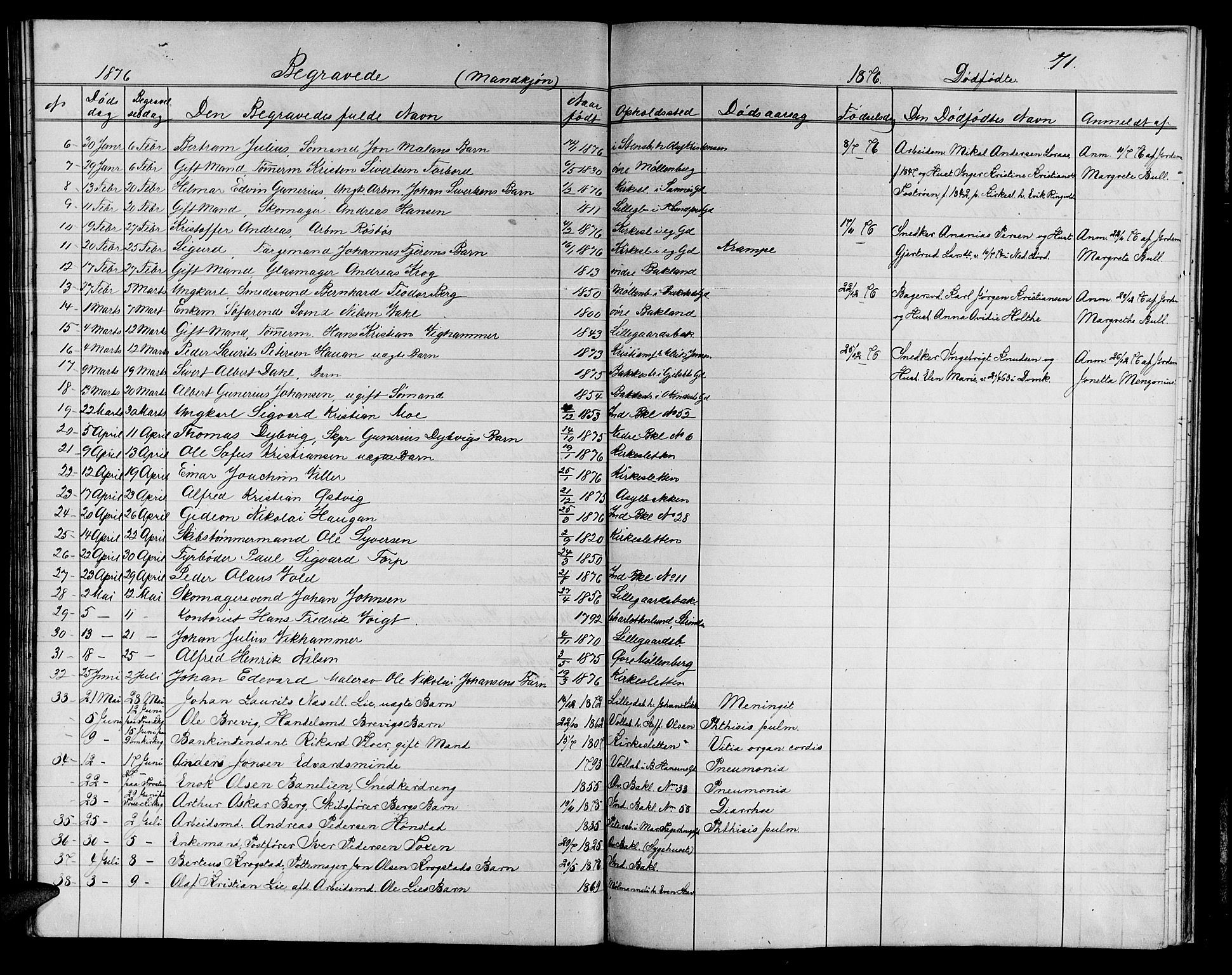 SAT, Ministerialprotokoller, klokkerbøker og fødselsregistre - Sør-Trøndelag, 604/L0221: Klokkerbok nr. 604C04, 1870-1885, s. 71