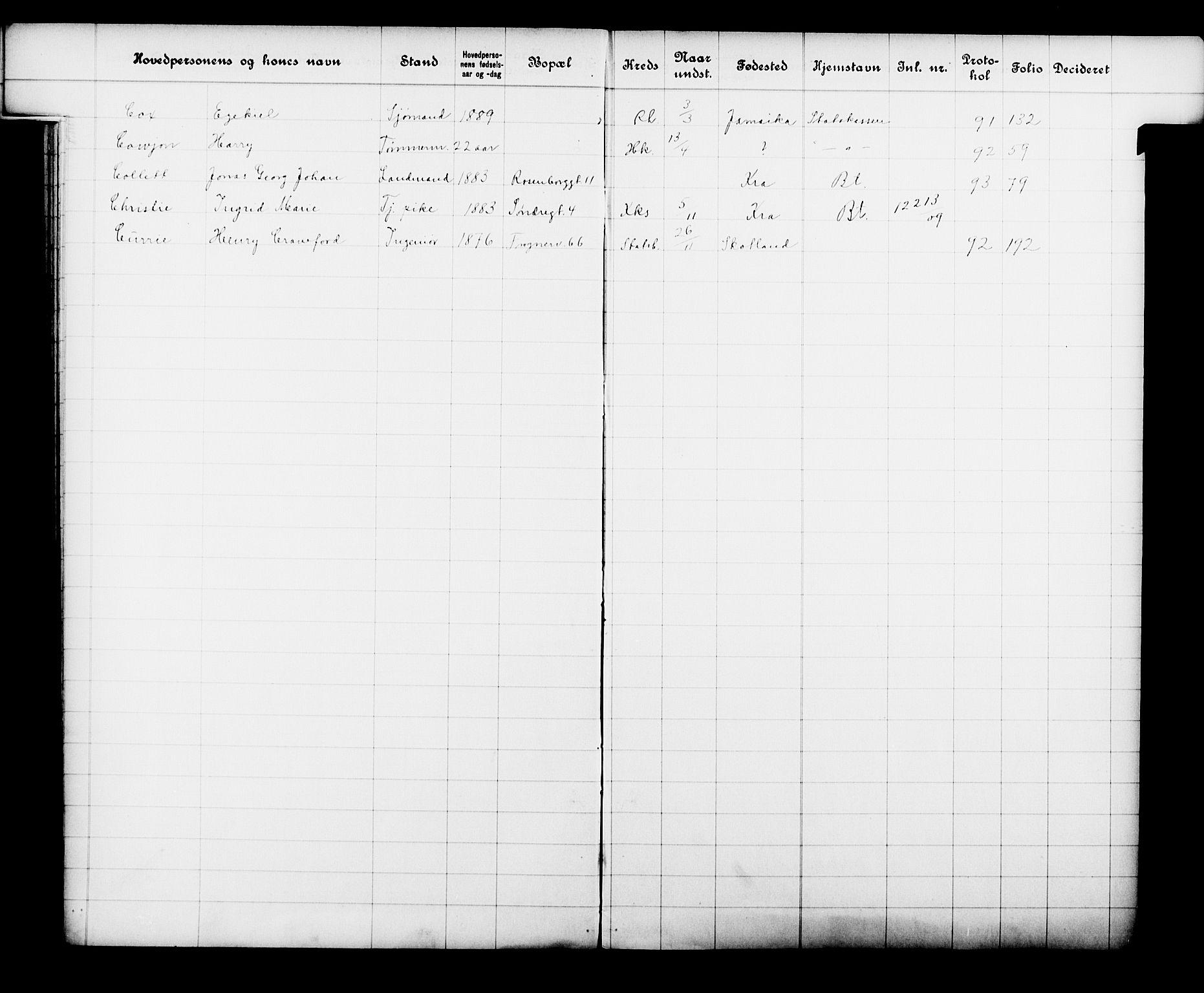 OBA, Fattigvesenet, Fb/L0028: Hjemstavnsregister, 1909, s. 29